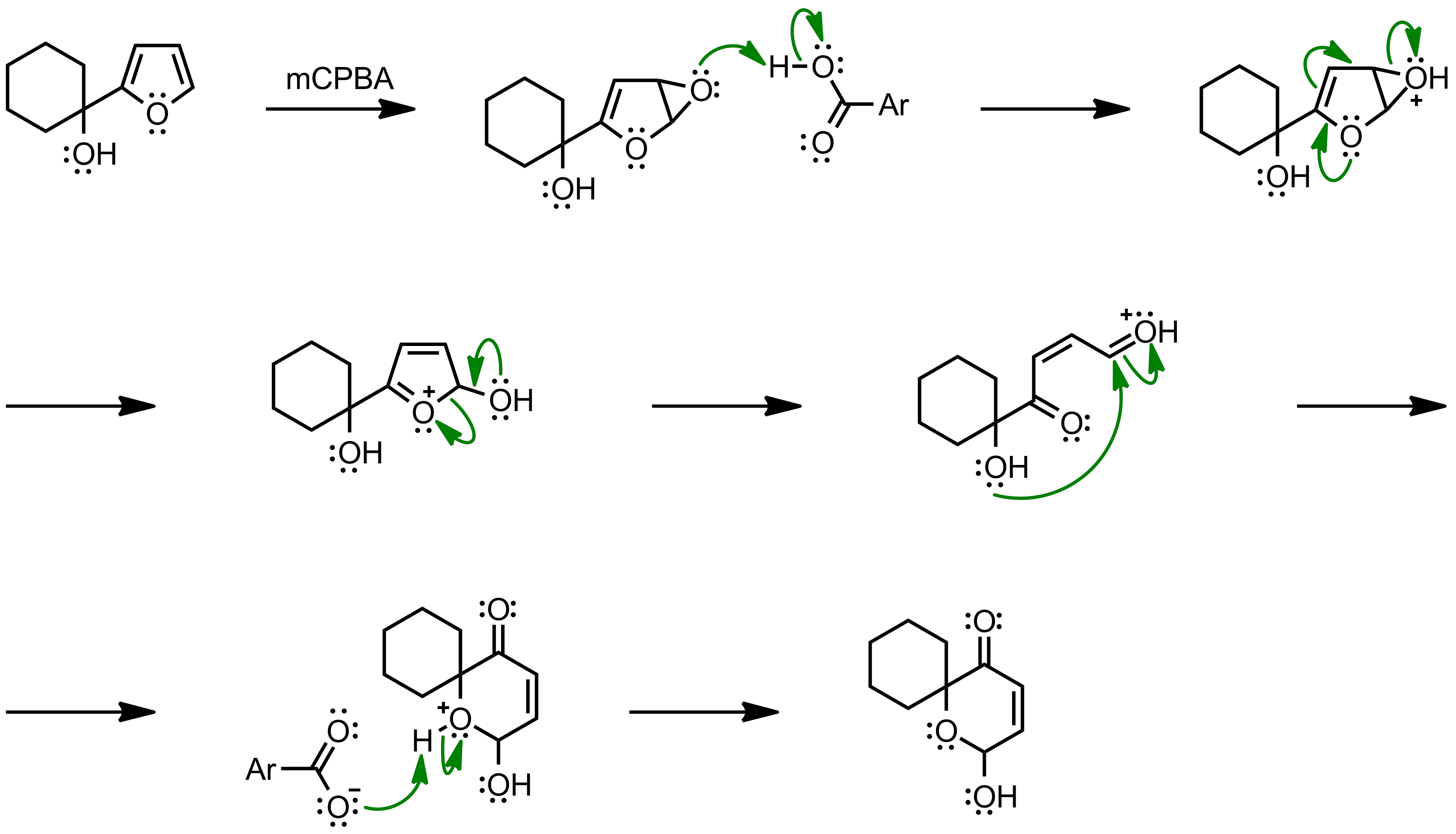 Mechanism of the Achmatowicz Reaction