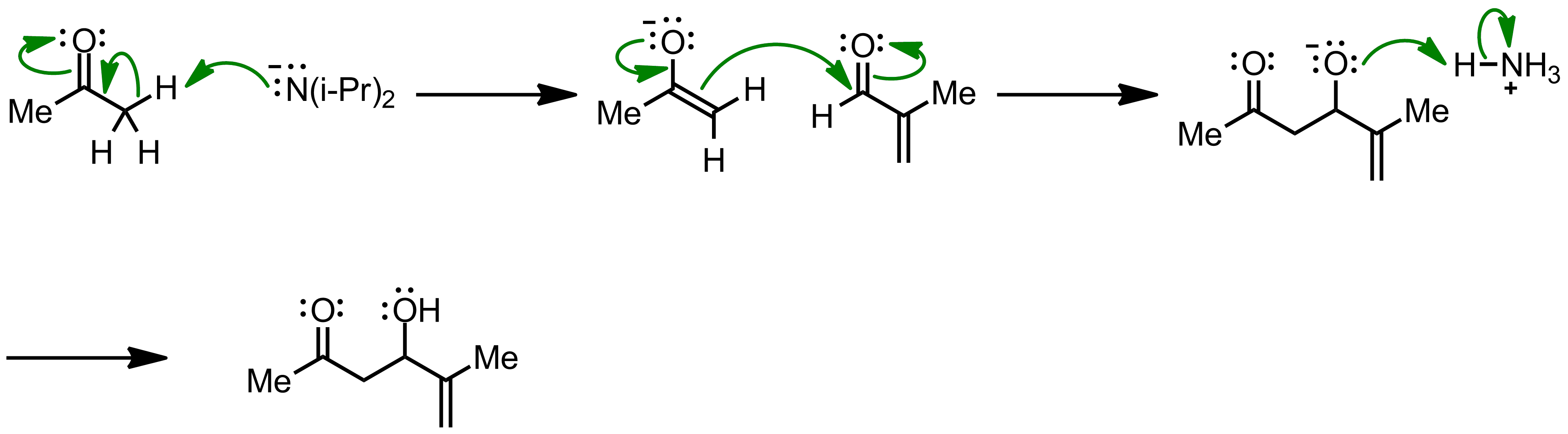 Mechanism of the Aldol Addition