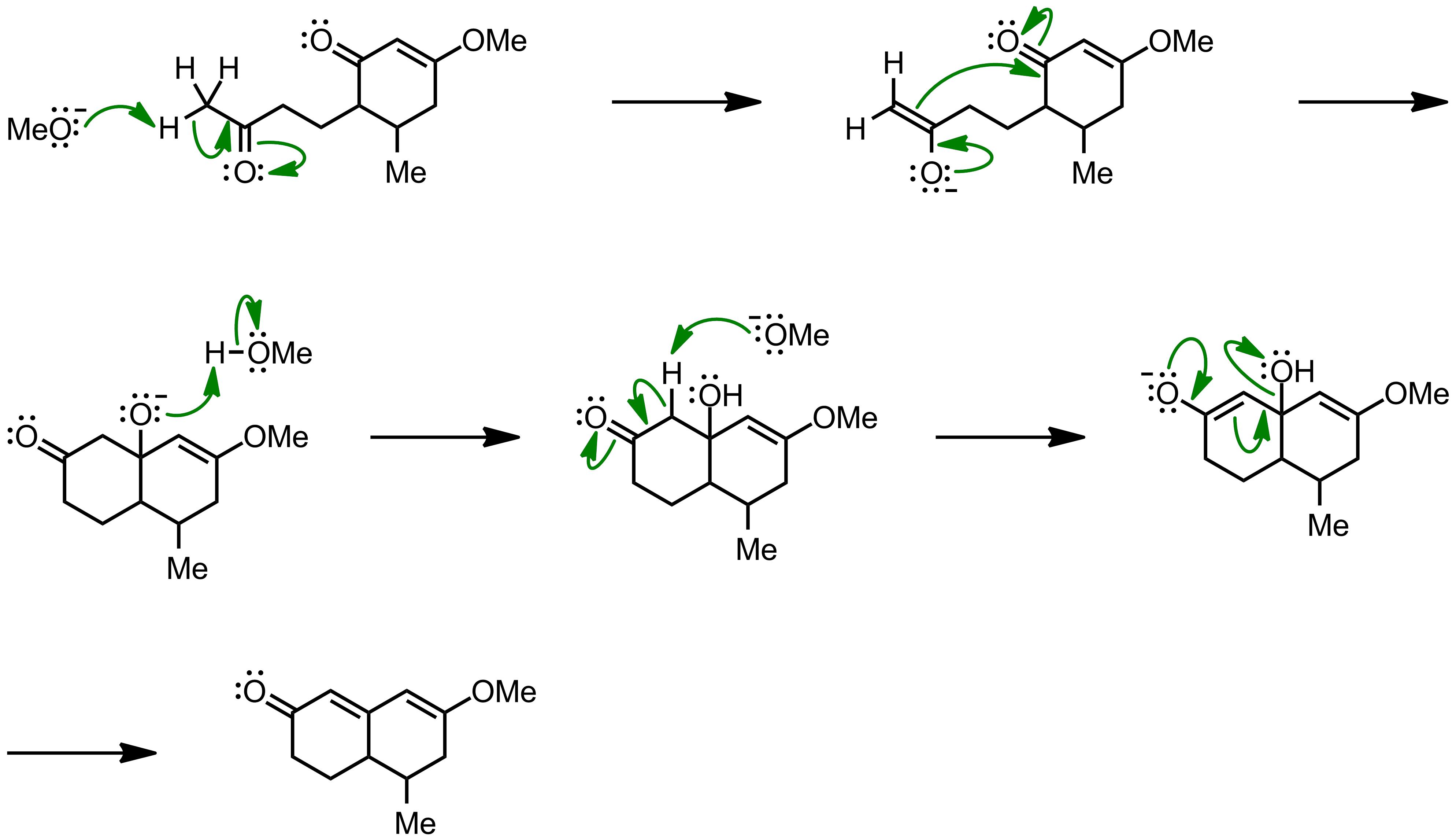 Mechanism of the Aldol Condensation