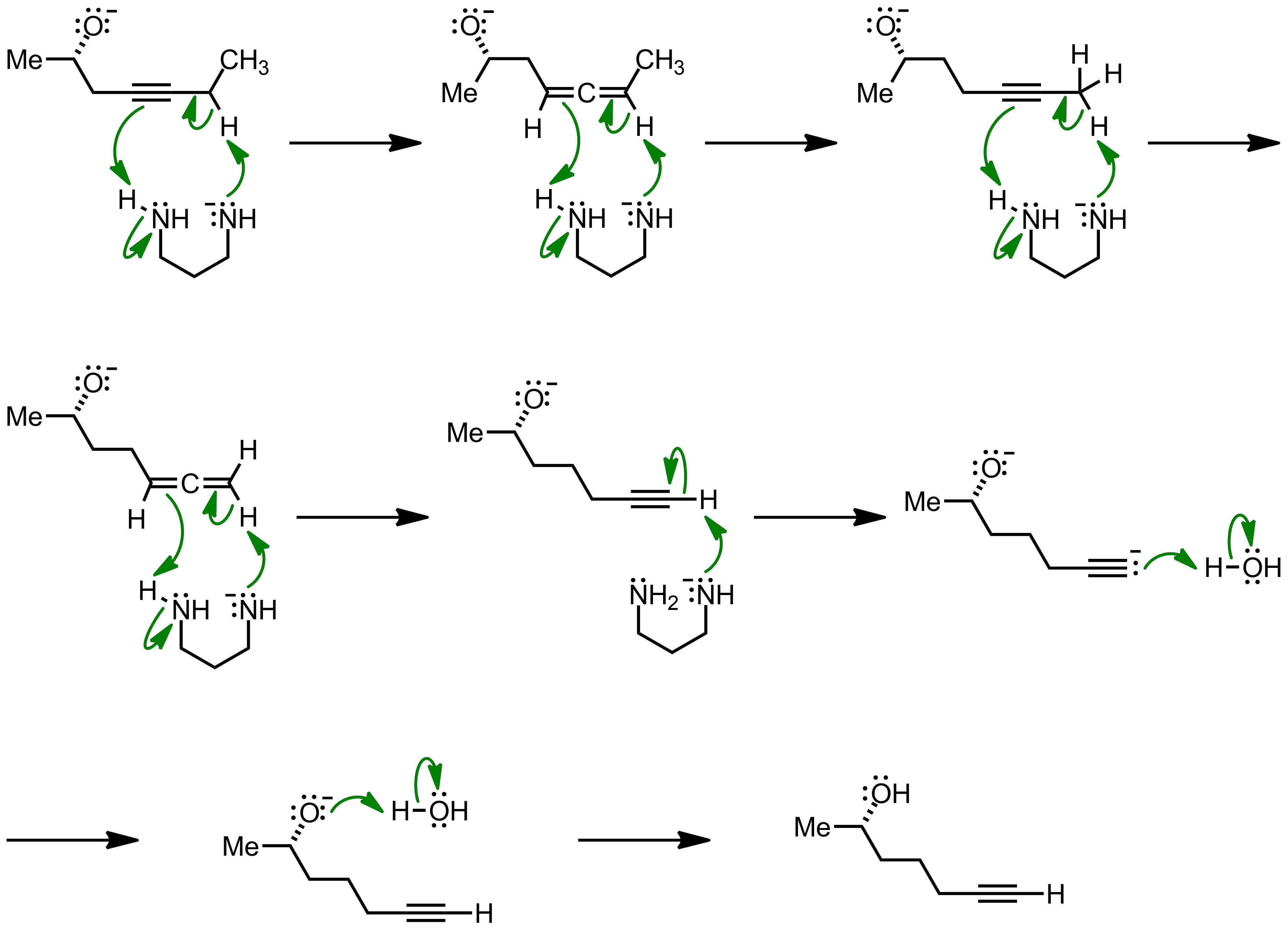 Mechanism of the Alkyne Zipper Reaction