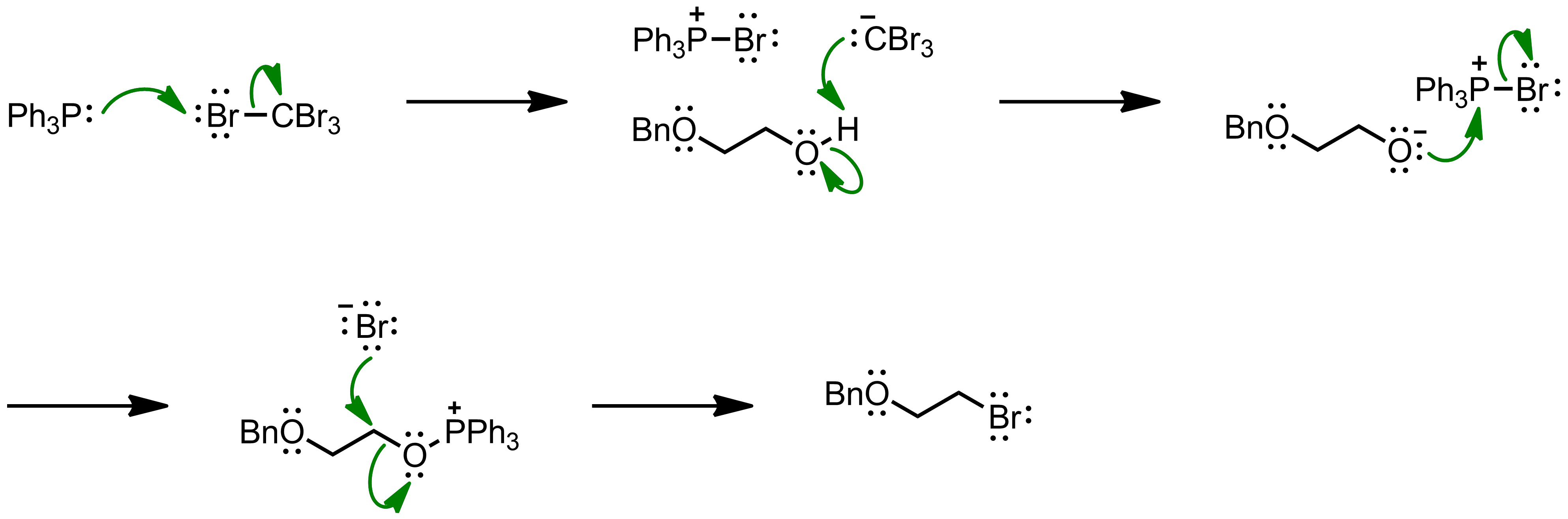 Mechanism of the Appel Reaction