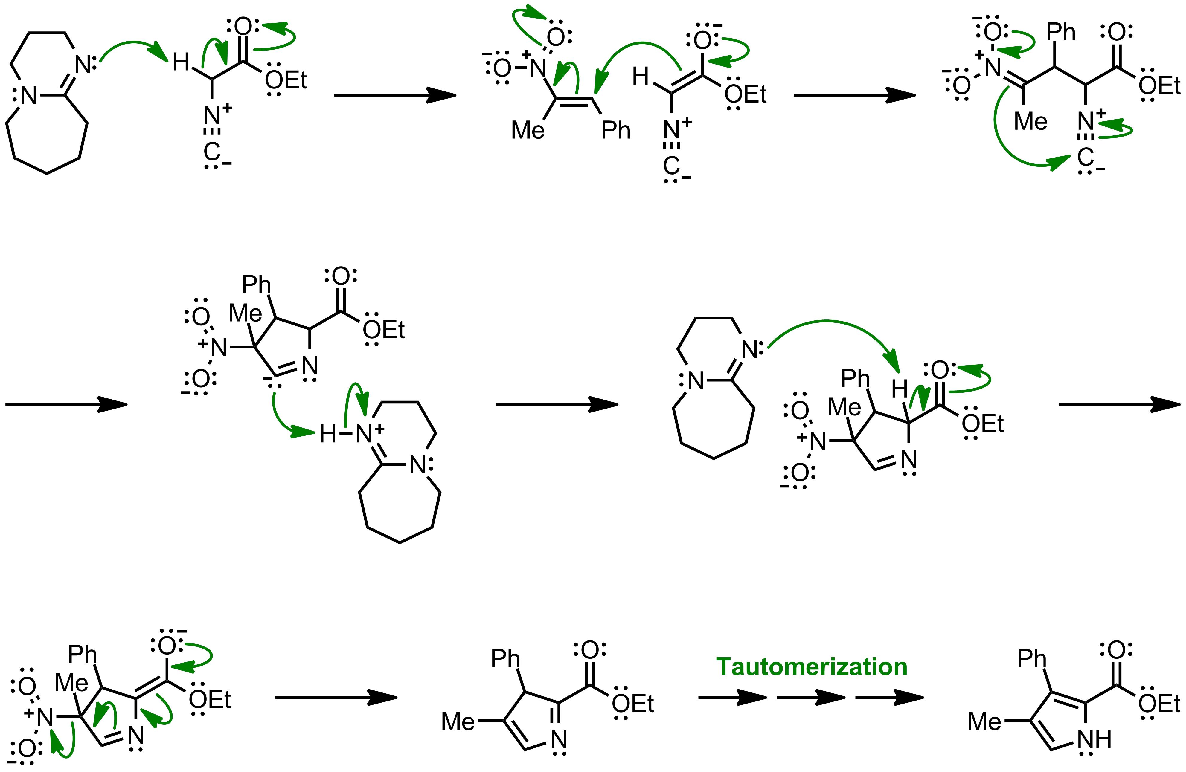 Mechanism of the Barton-Zard Reaction