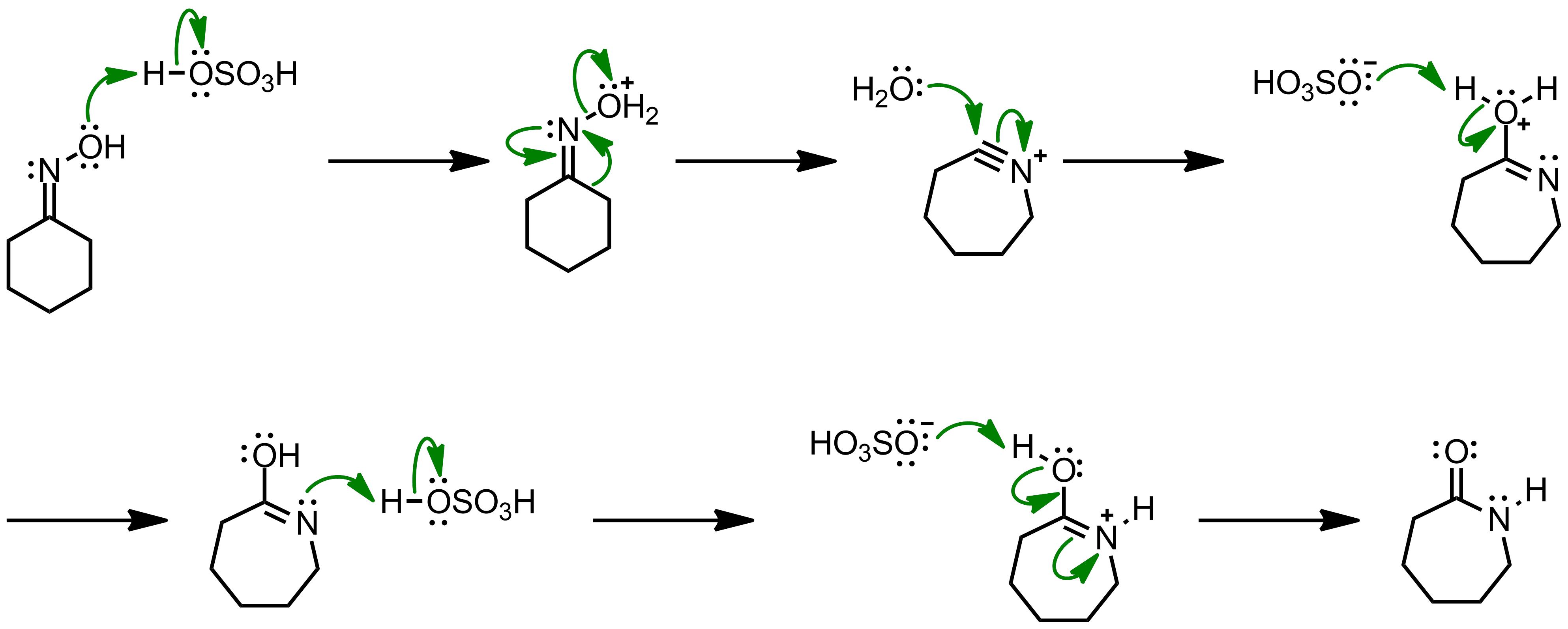 Mechanism of the Beckmann Rearrangement