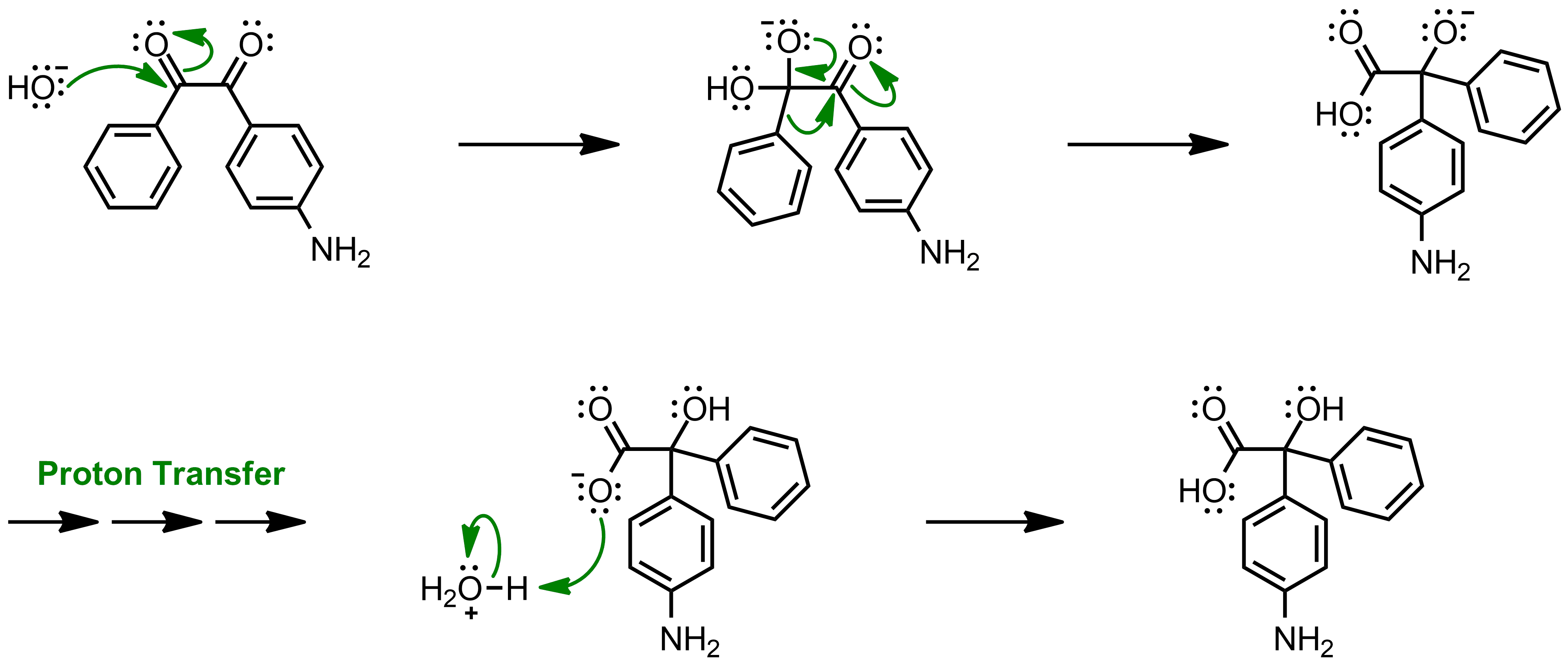 Mechanism of the Benzilic Acid Rearrangement
