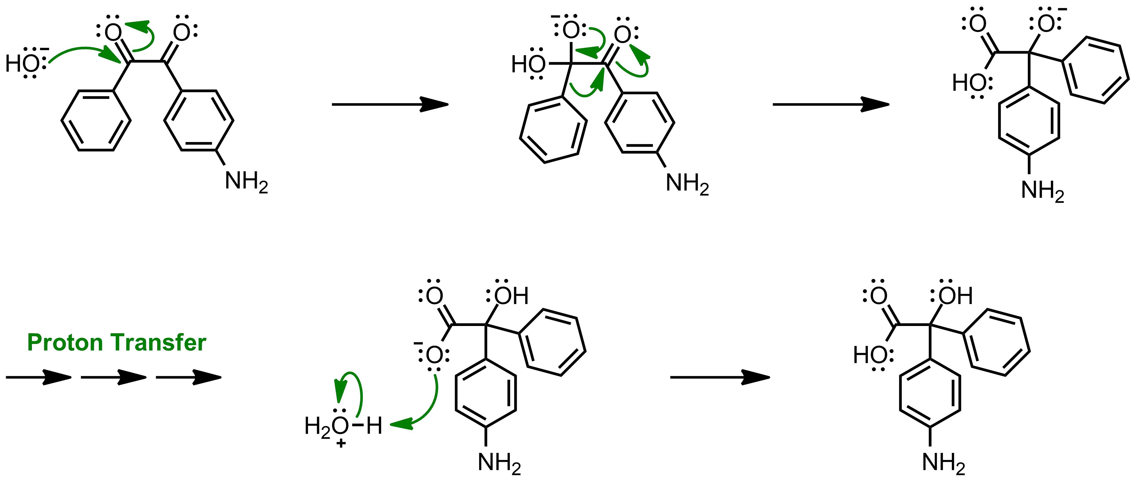 Mechanism of the Benzilic Acid Rearrangement