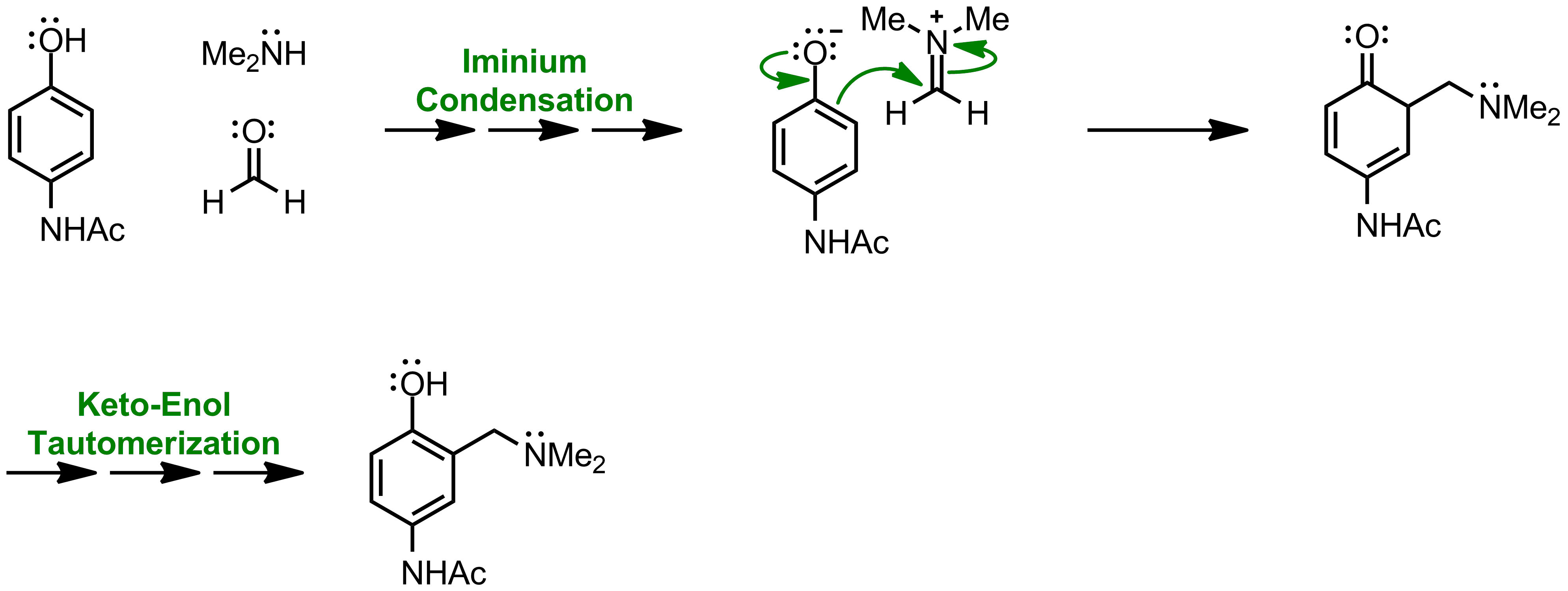 Mechanism of the Betti Reaction