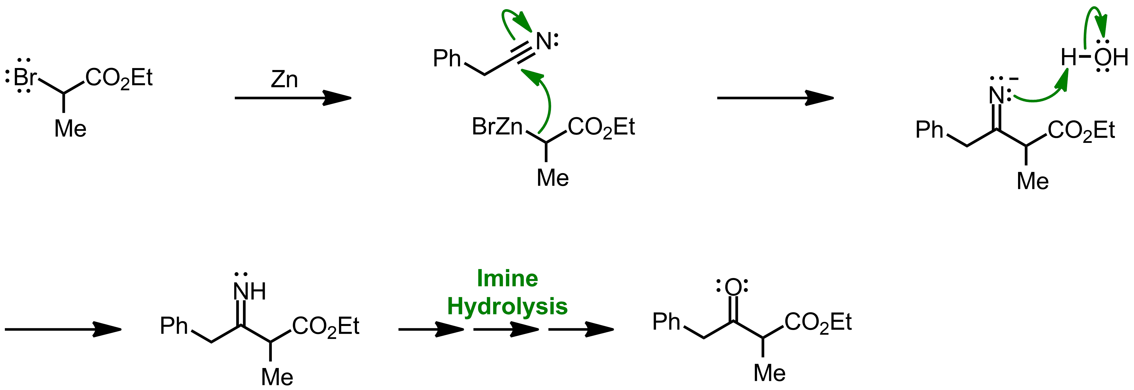 Mechanism of the Blaise Reaction