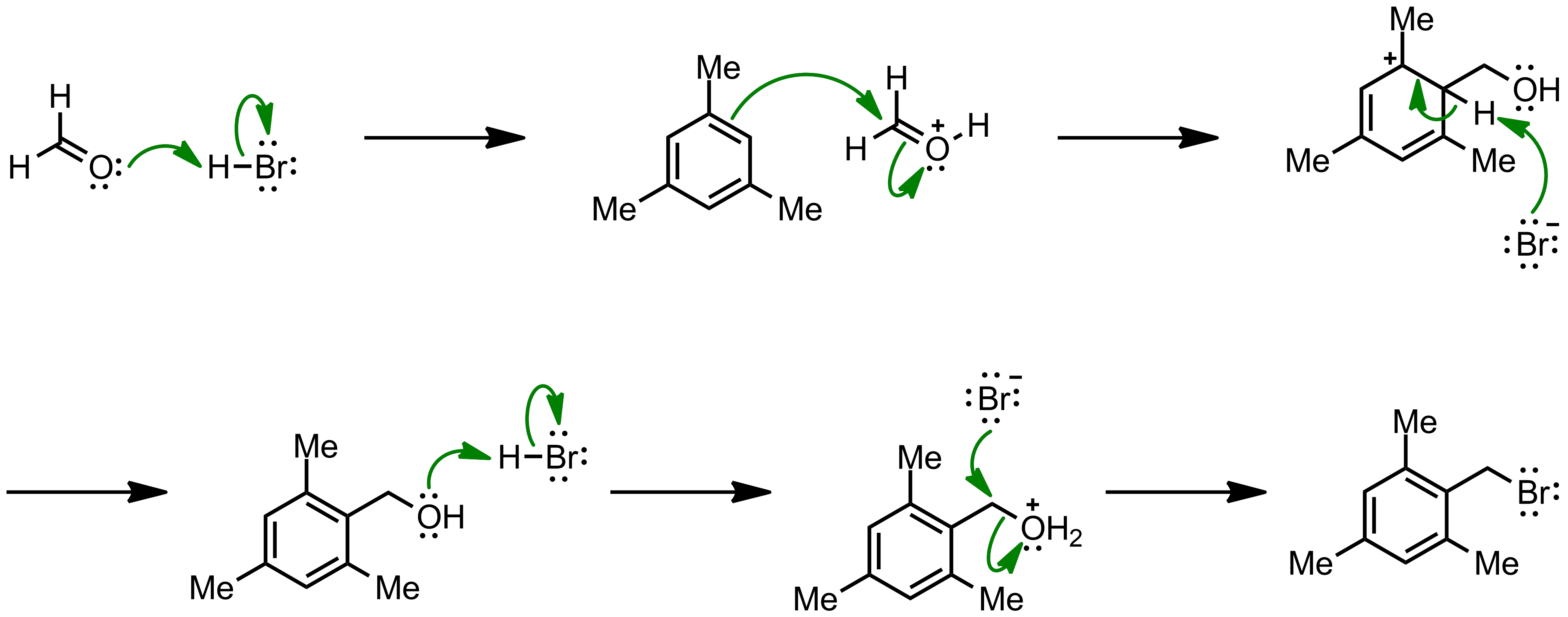Mechanism of the Blanc Halomethylation