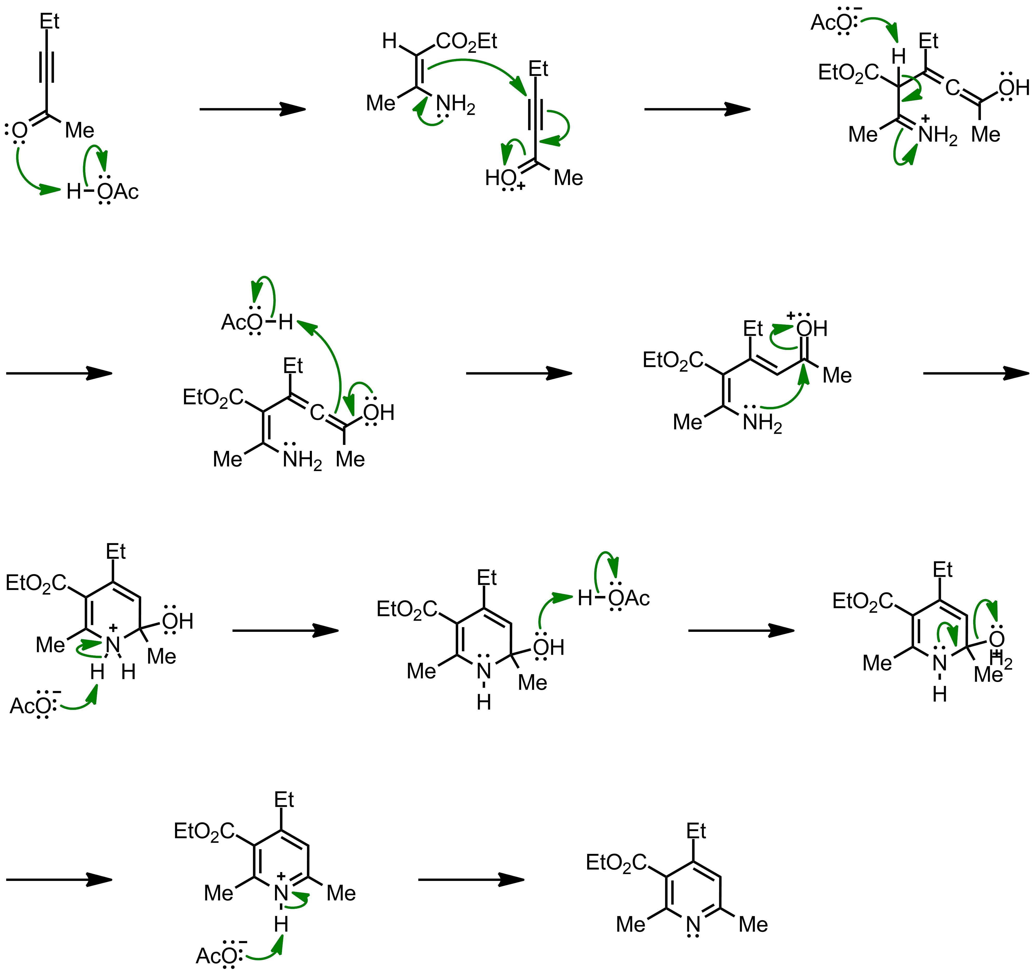 Mechanism of the Bohlmann-Rahtz Pyridine Synthesis