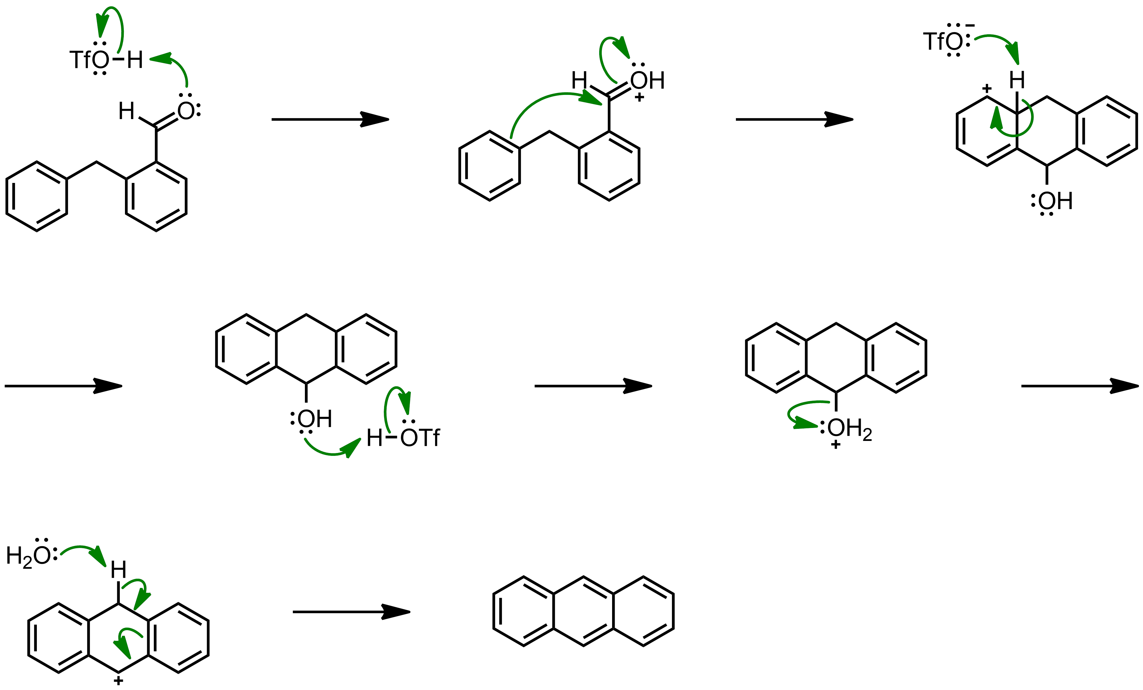 Mechanism of the Bradsher Cyclization