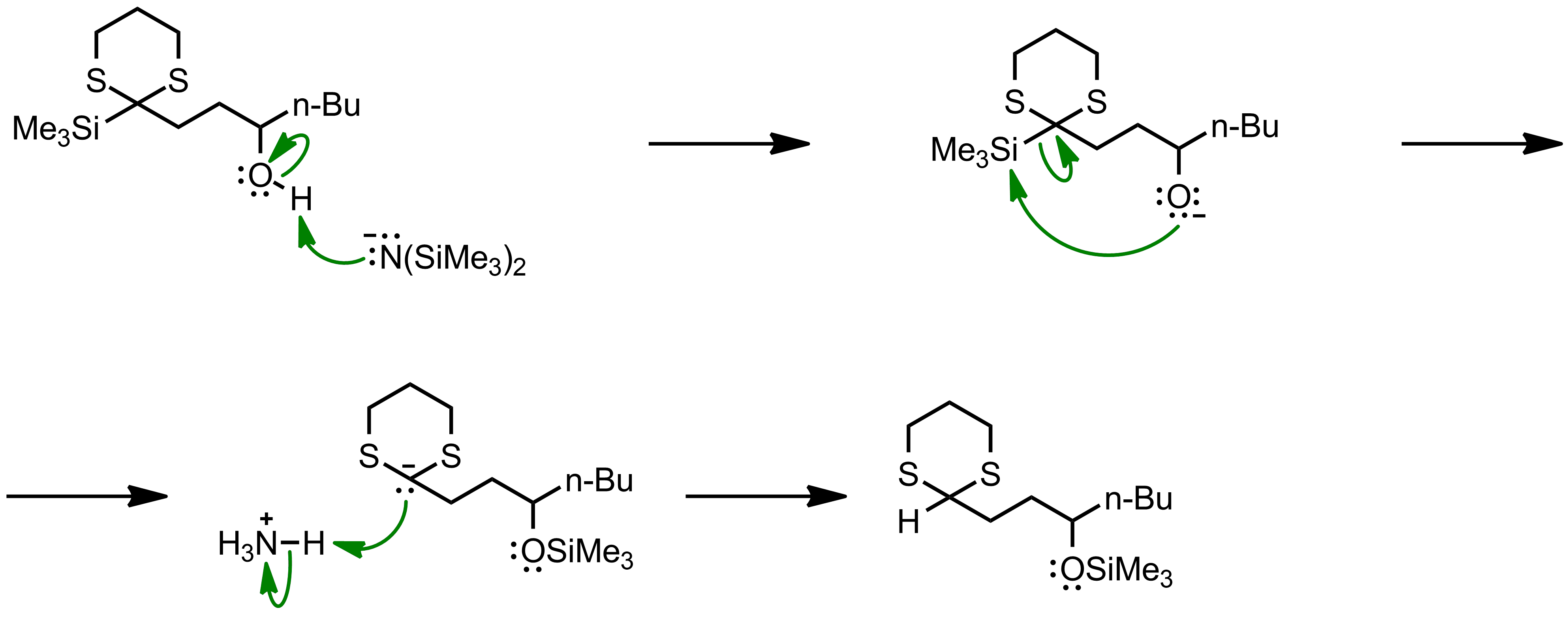 Mechanism of the Brook Rearrangement