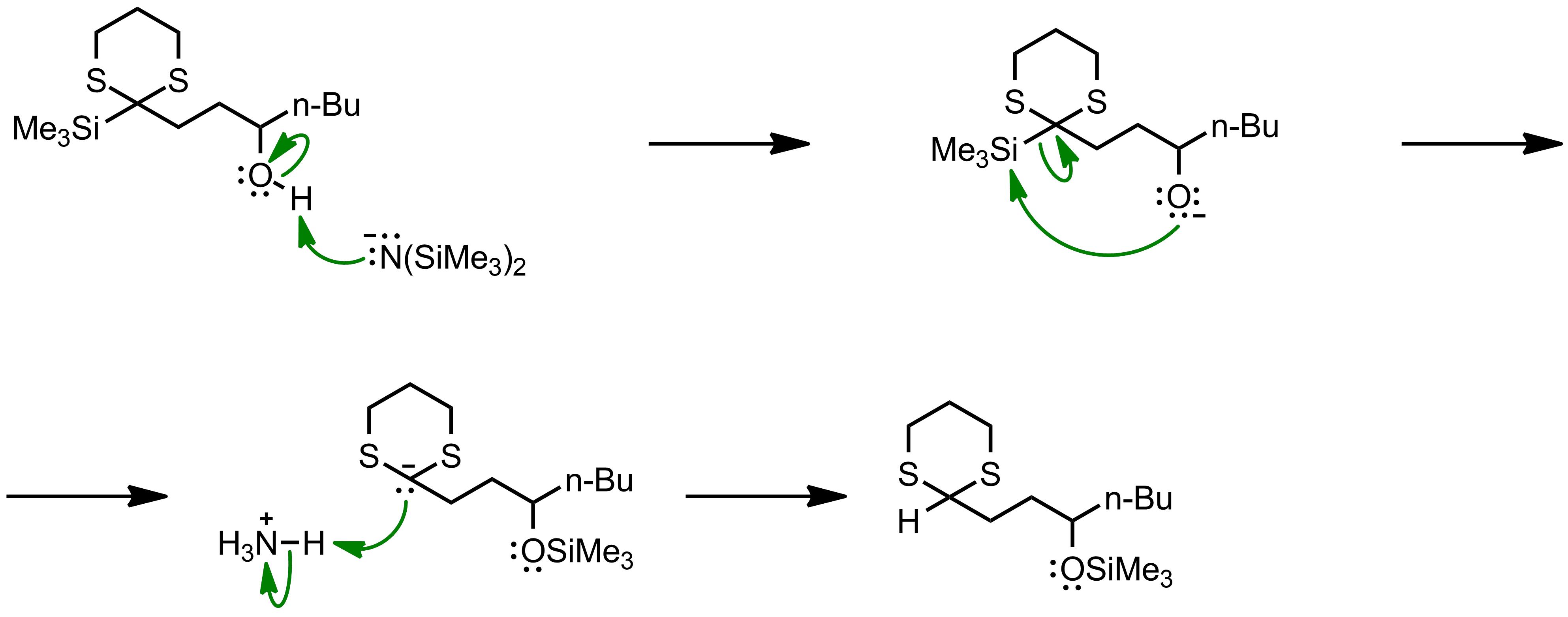 Mechanism of the Brook Rearrangement
