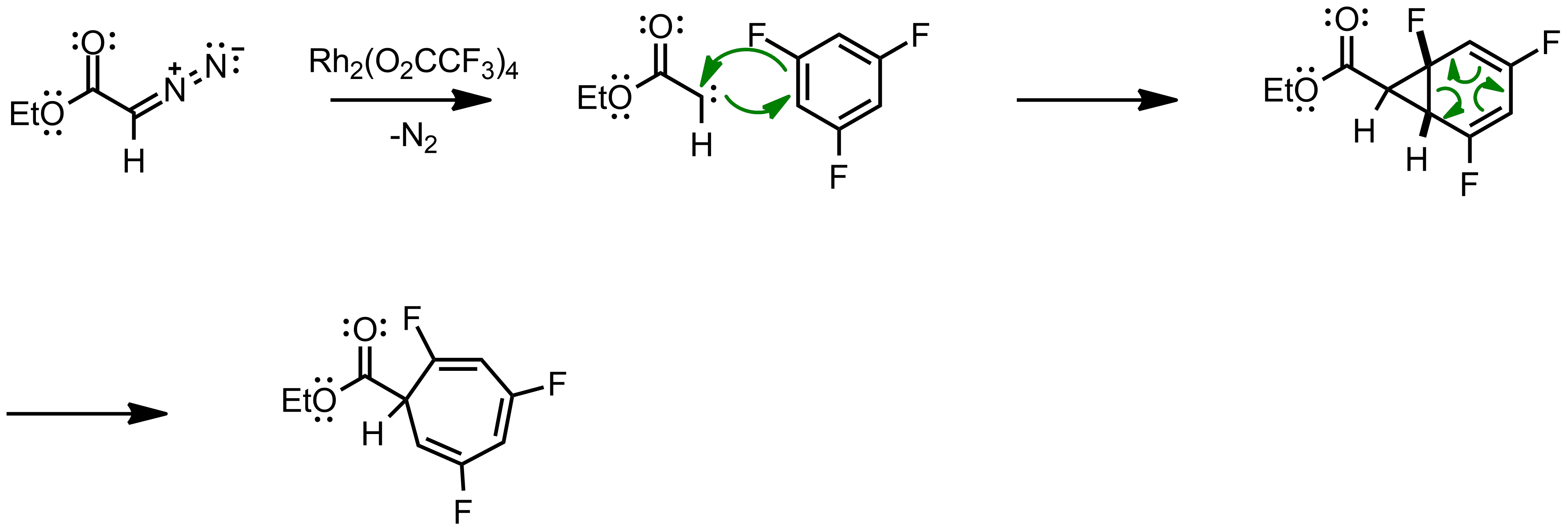 Mechanism of the Buchner Ring Expansion