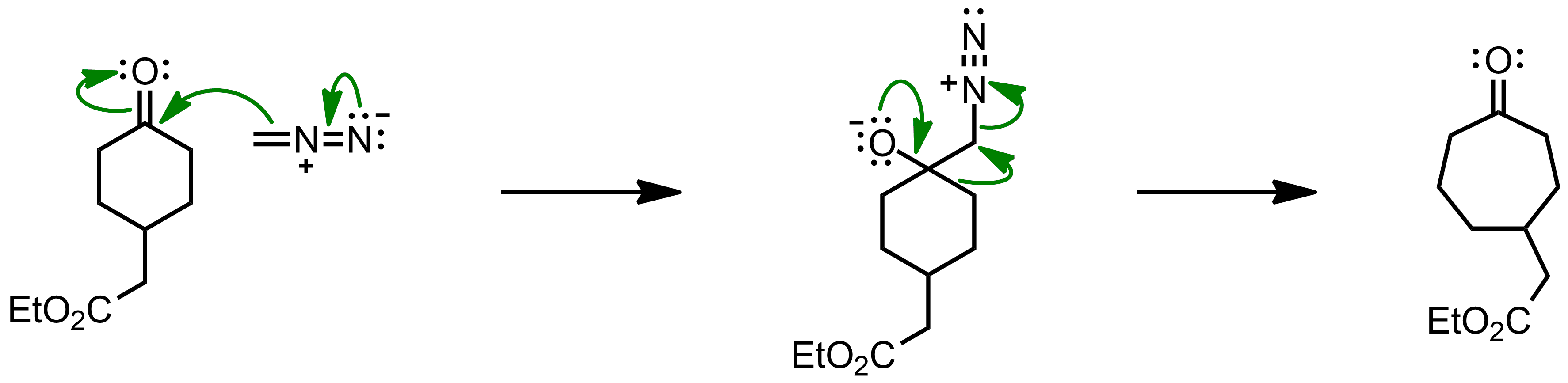 Mechanism of the Büchner-Curtius-Schlotterbeck Reaction