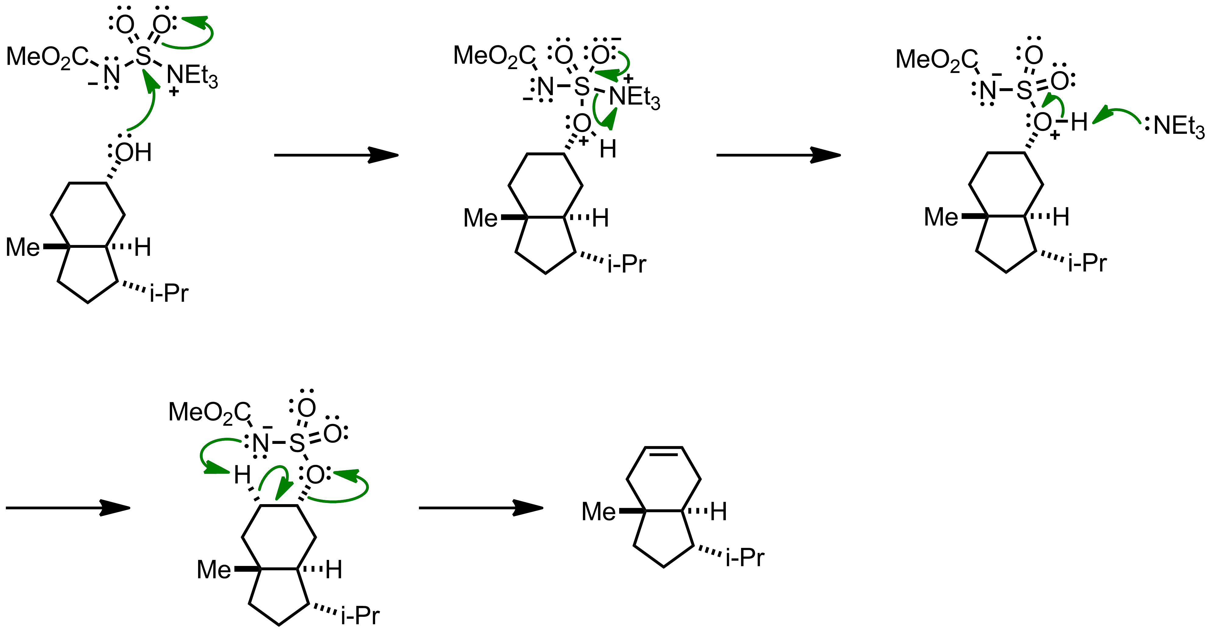 Mechanism of the Burgess Dehydration