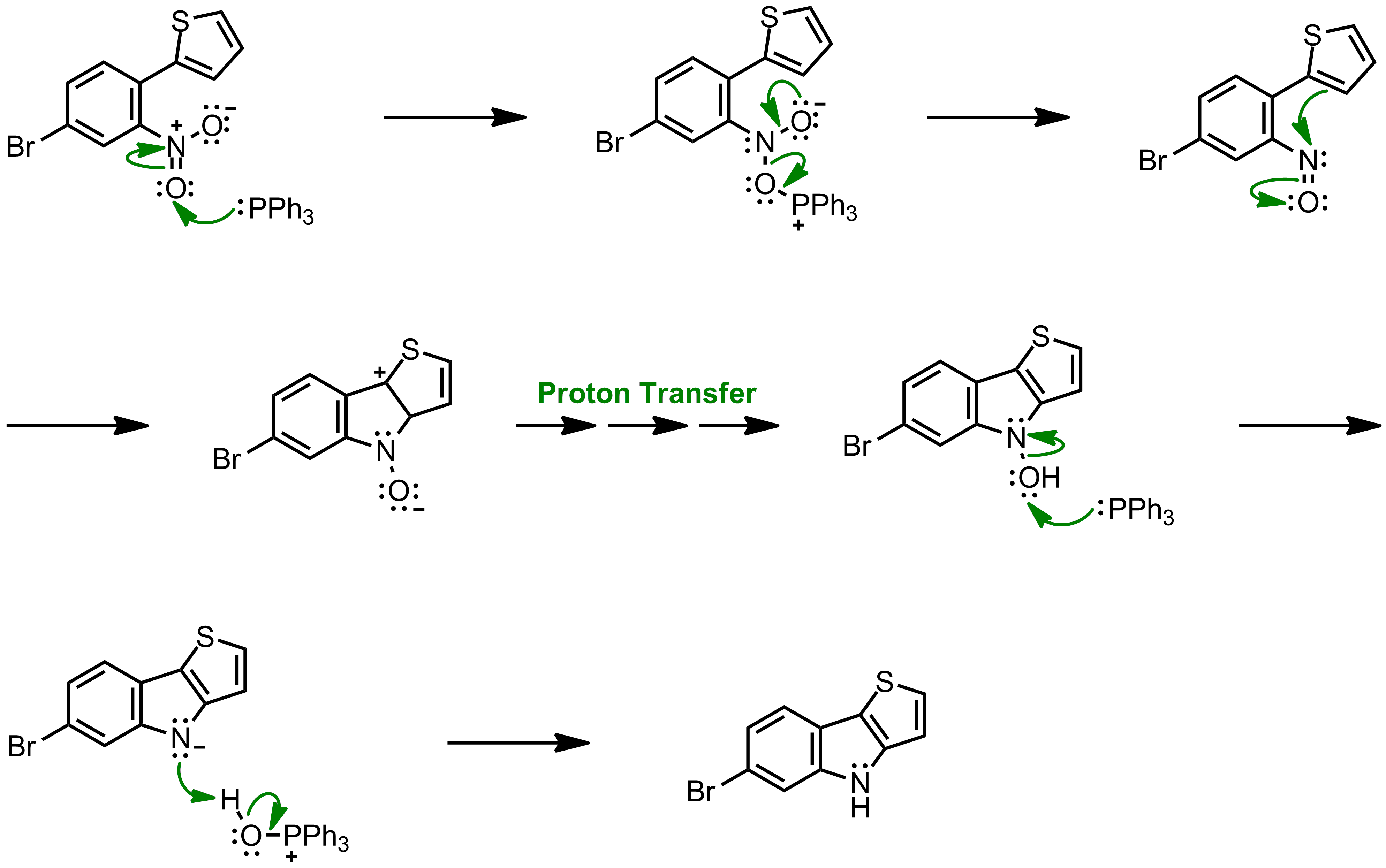 Mechanism of the Cadogan-Sundberg Indole Synthesis