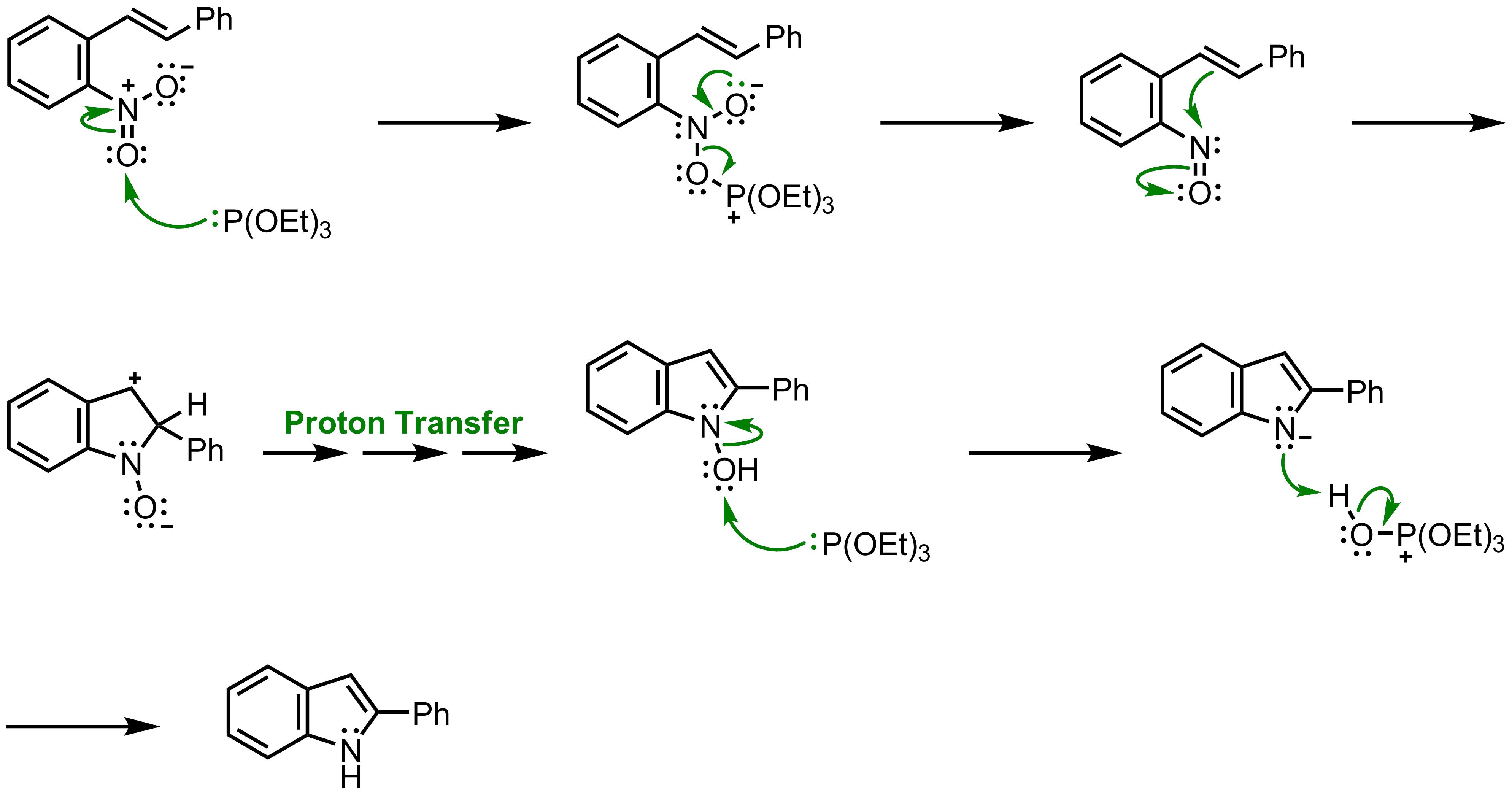 Mechanism of the Cadogan-Sundberg Indole Synthesis