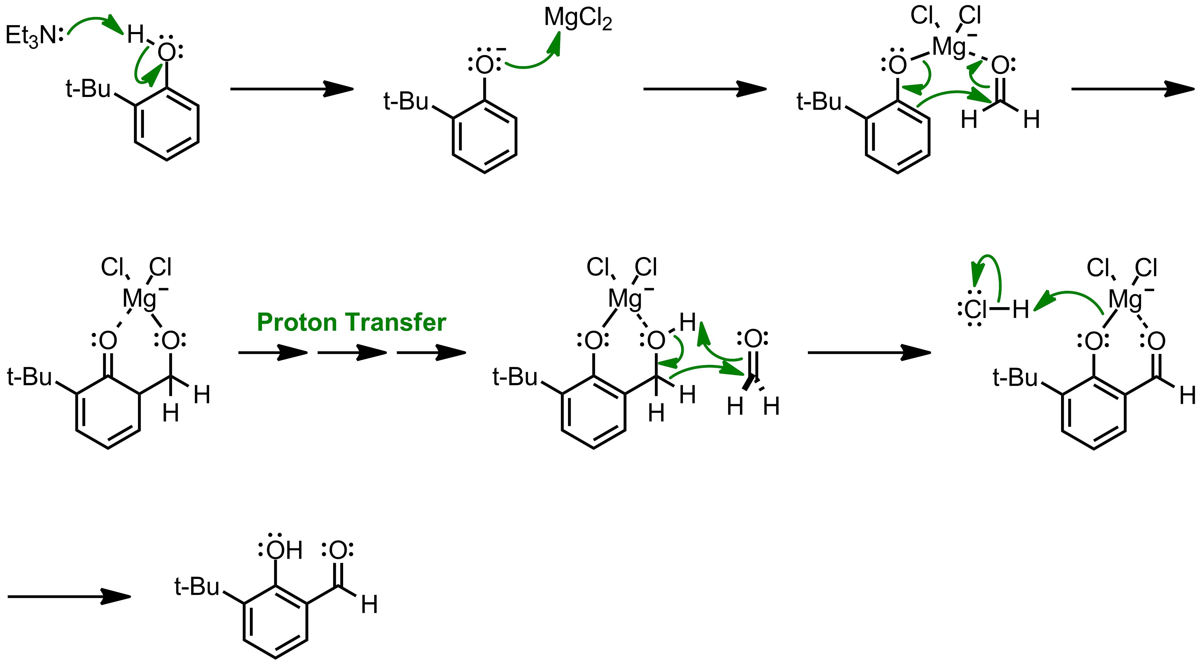 Mechanism of the Casnati-Skattebøl Formylation