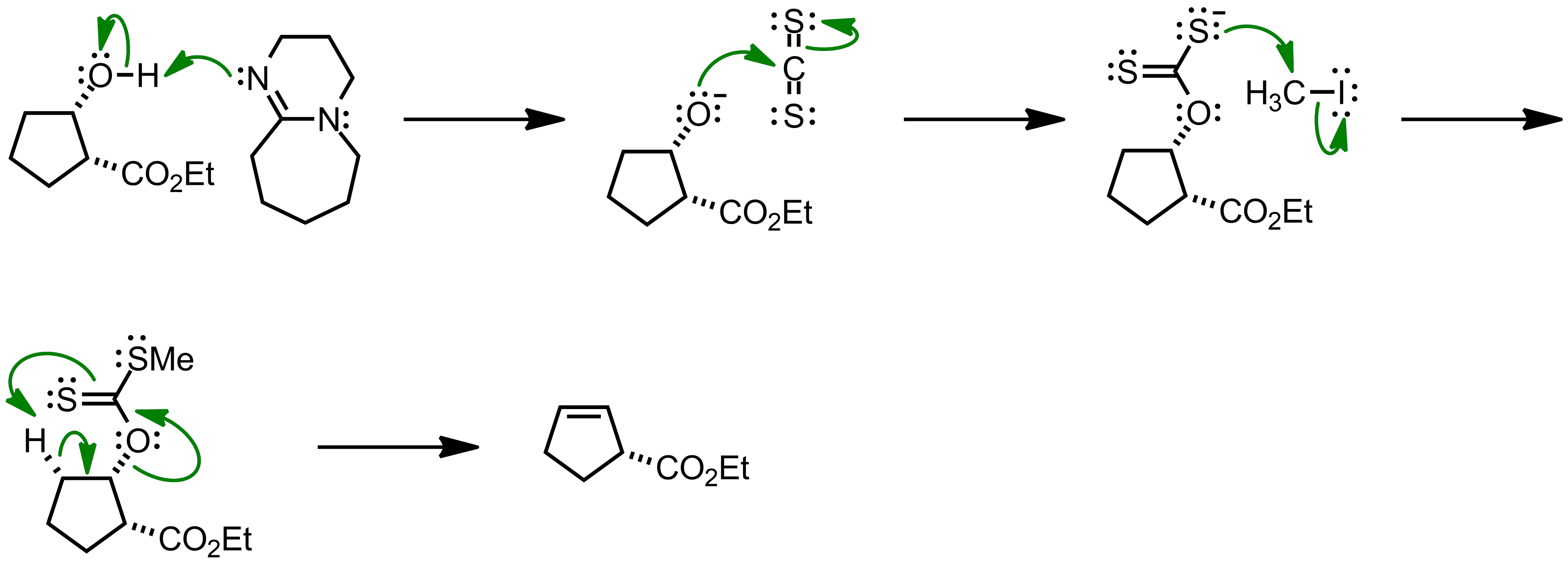 Mechanism of the Chugaev Elimination