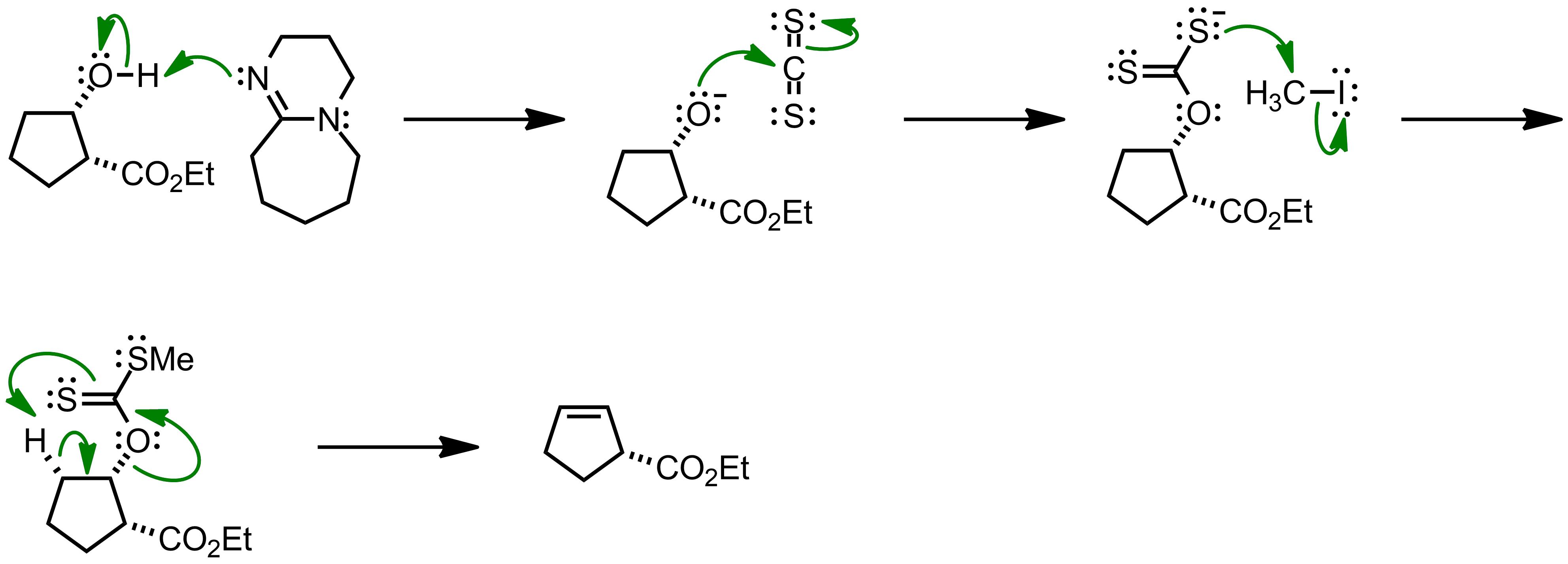 Mechanism of the Chugaev Elimination