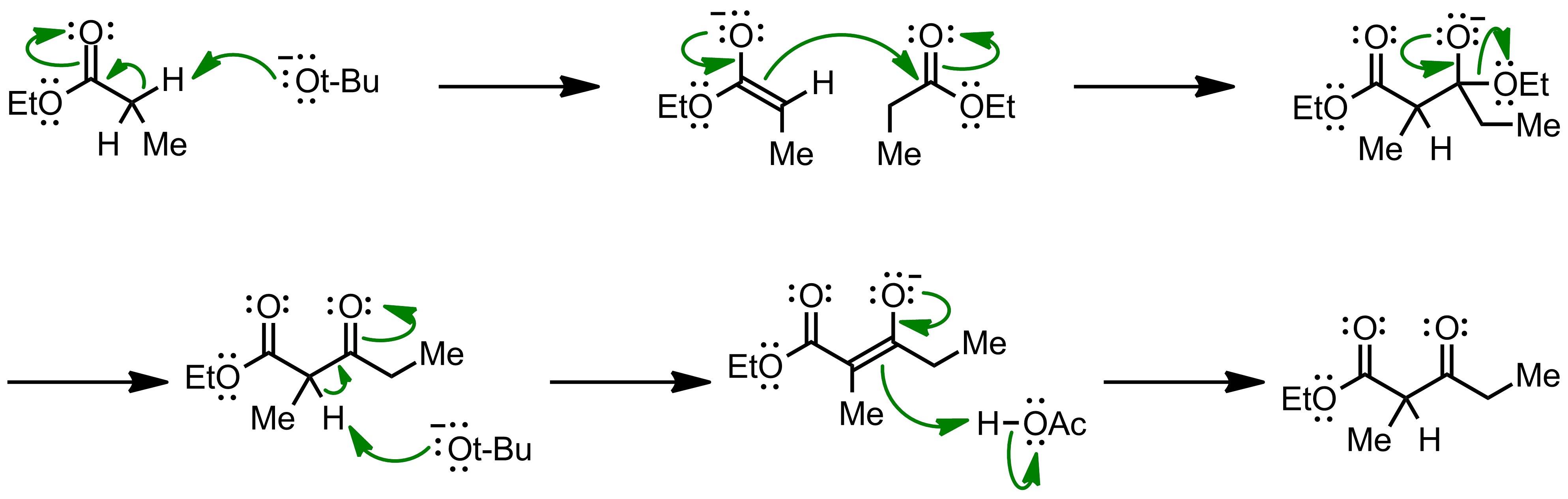 Mechanism of the Claisen Condensation