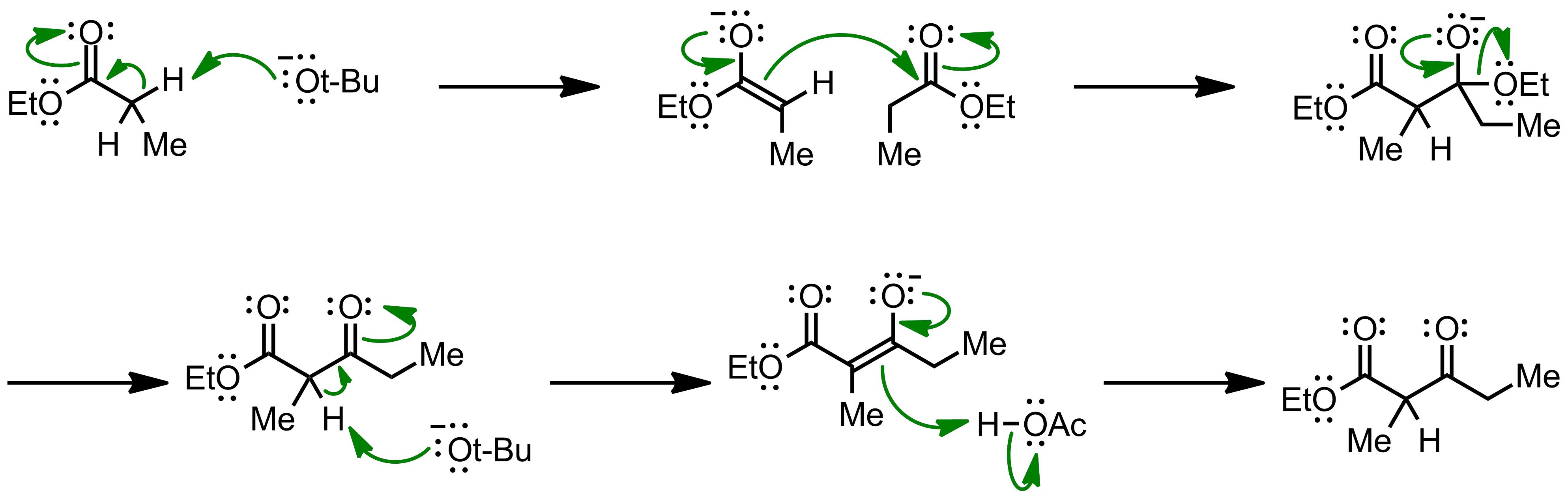 Mechanism of the Claisen Condensation