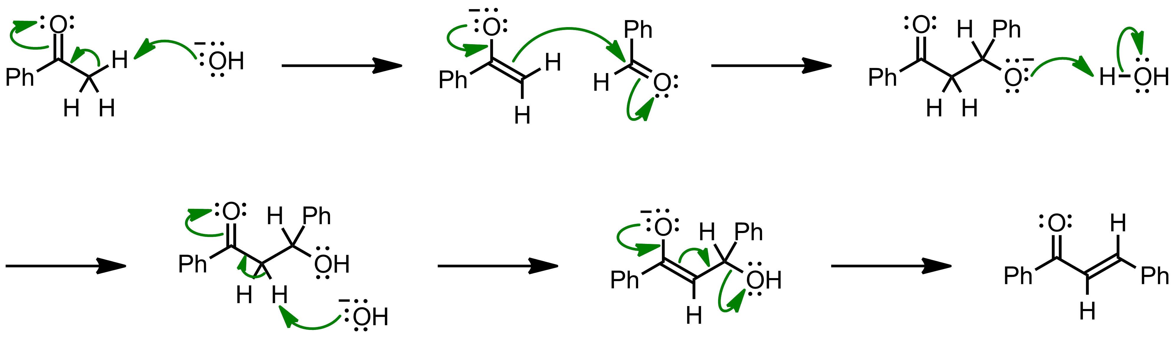 Mechanism of the Claisen-Schmidt Condensation