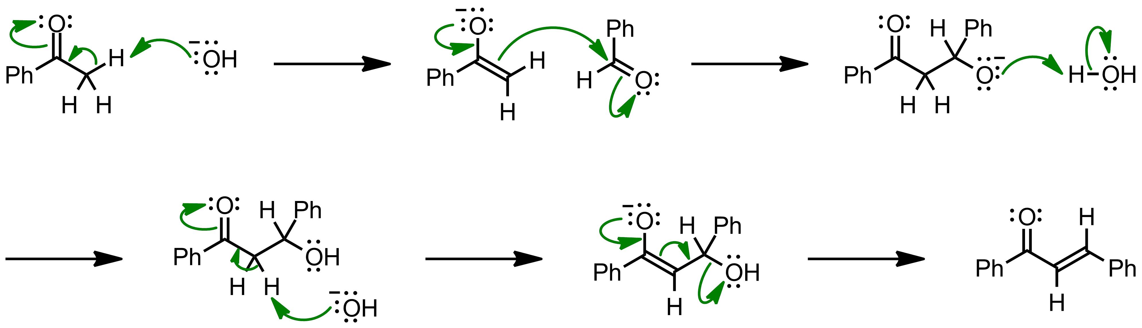Mechanism of the Claisen-Schmidt Condensation