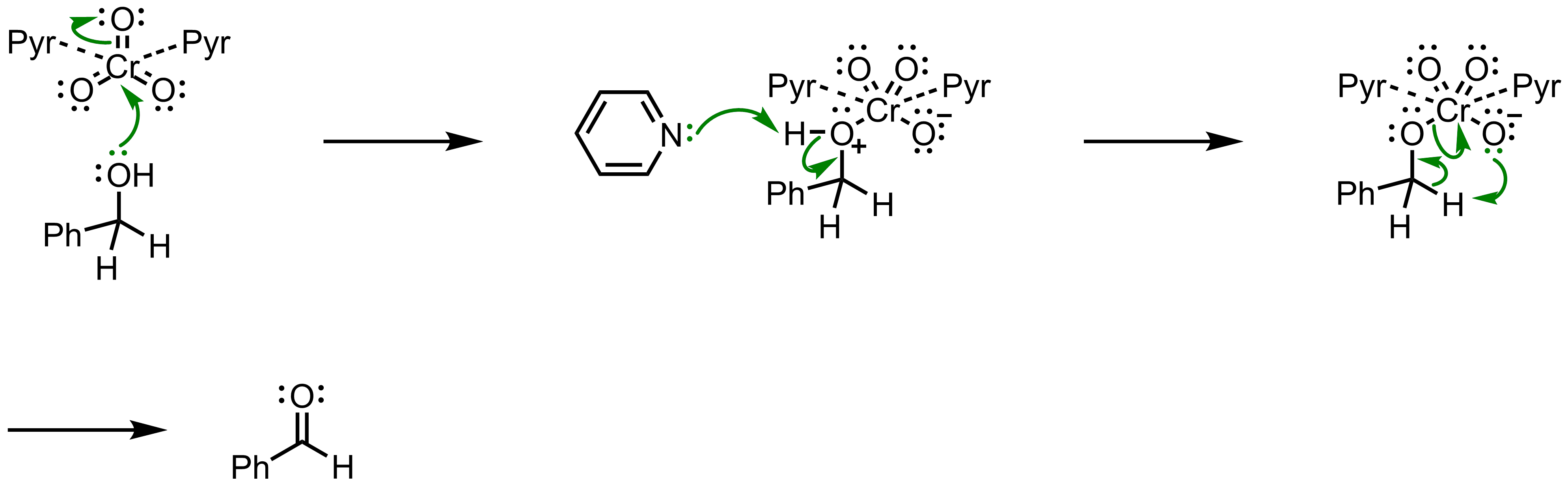 Mechanism of the Collins Oxidation