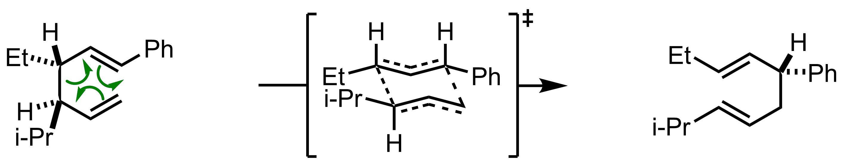 Mechanism of the Cope Rearrangement