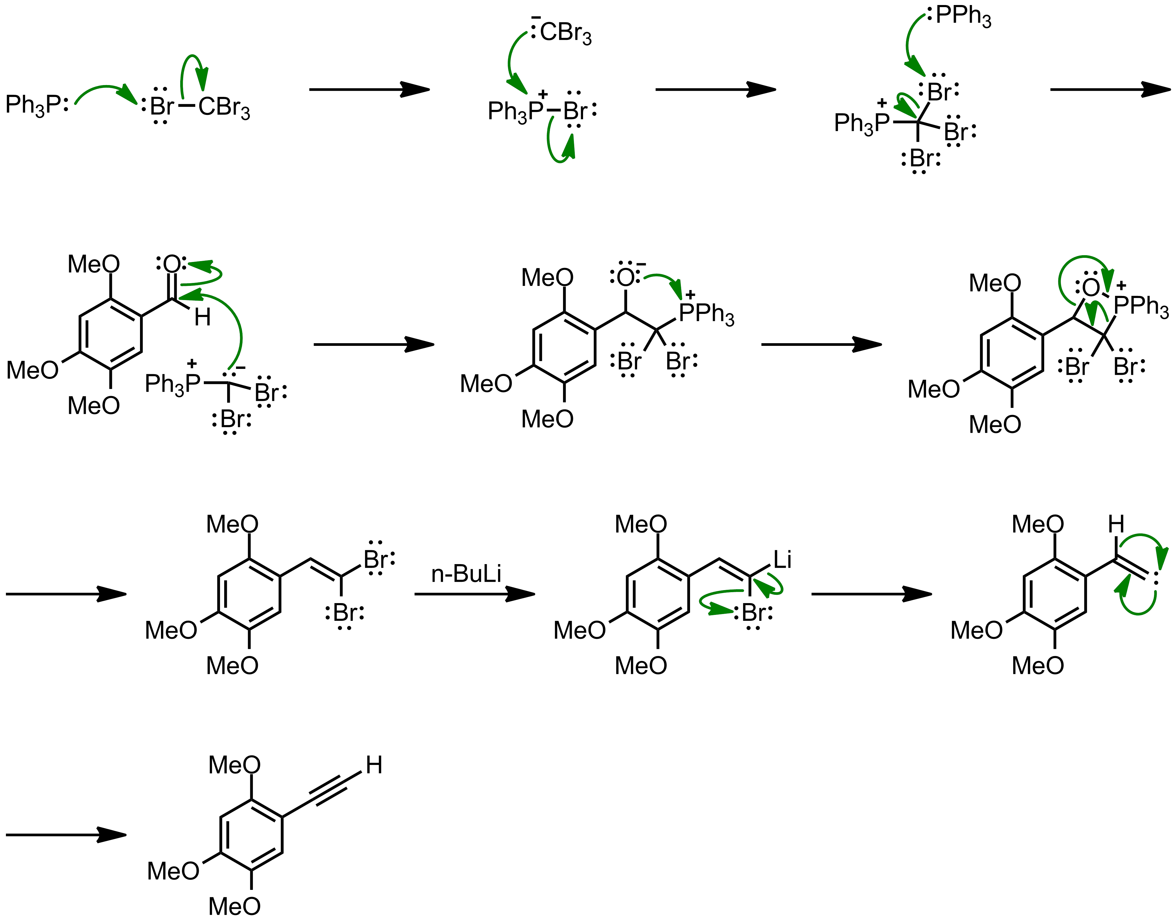 Mechanism of the Corey-Fuchs Reaction