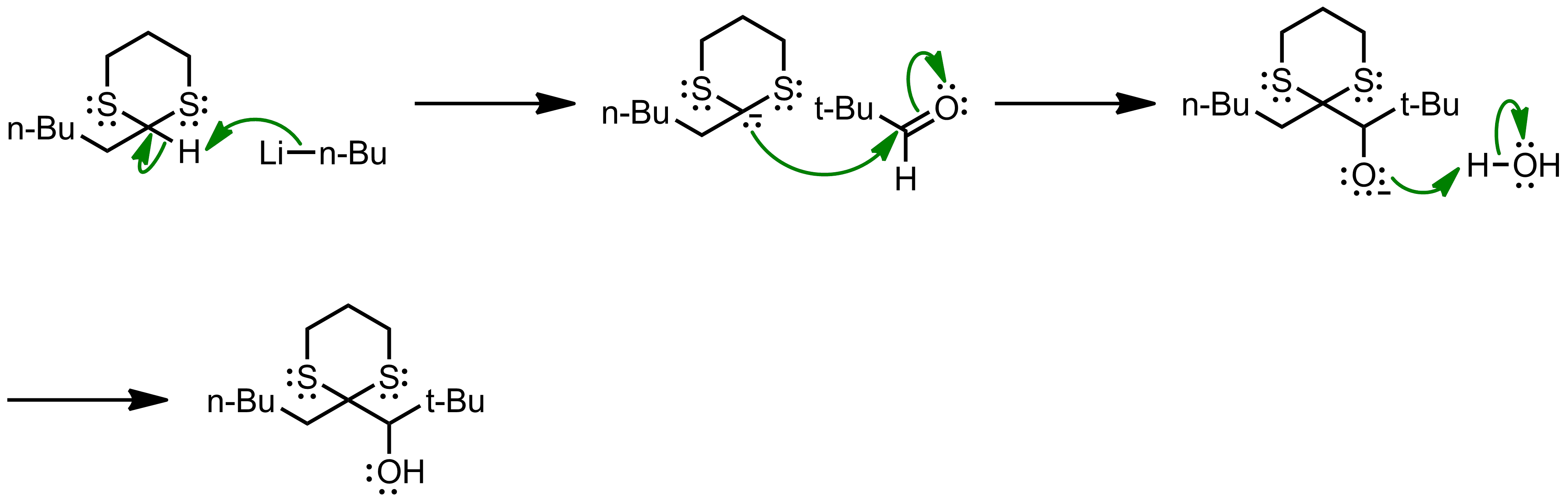 Mechanism of the Corey-Seebach Reaction