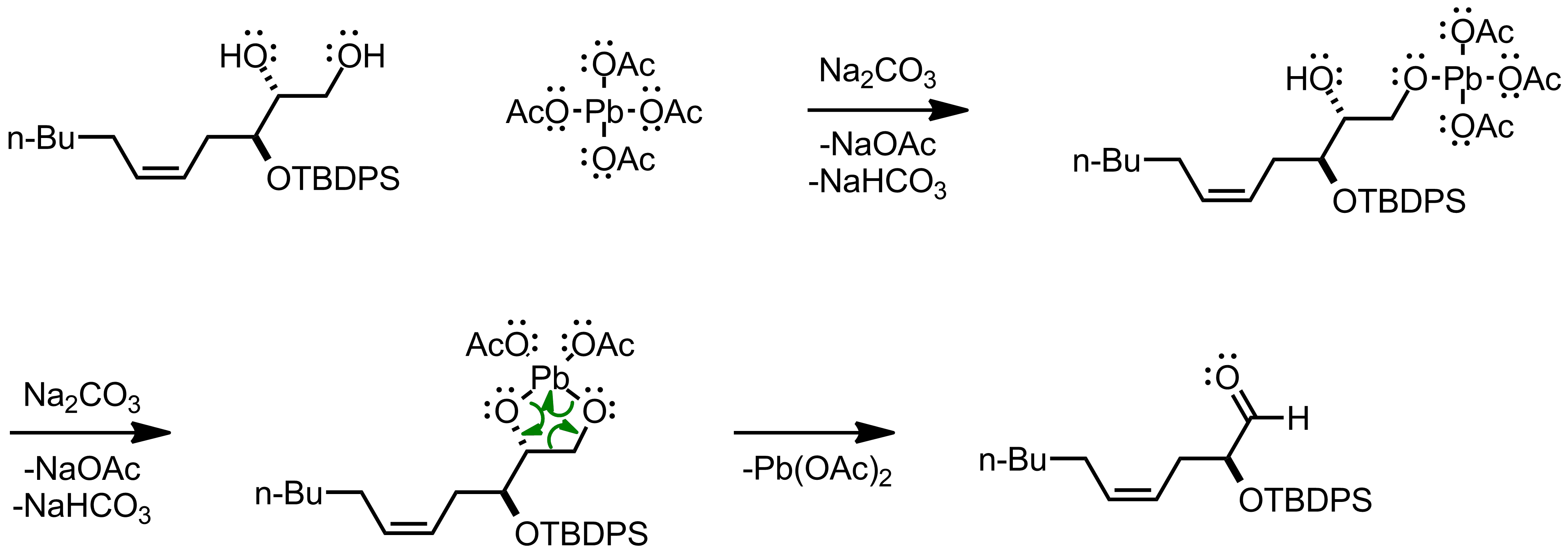 Mechanism of the Criegee Reaction