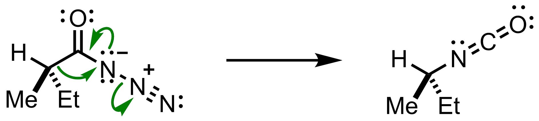 Mechanism of the Curtius Rearrangement