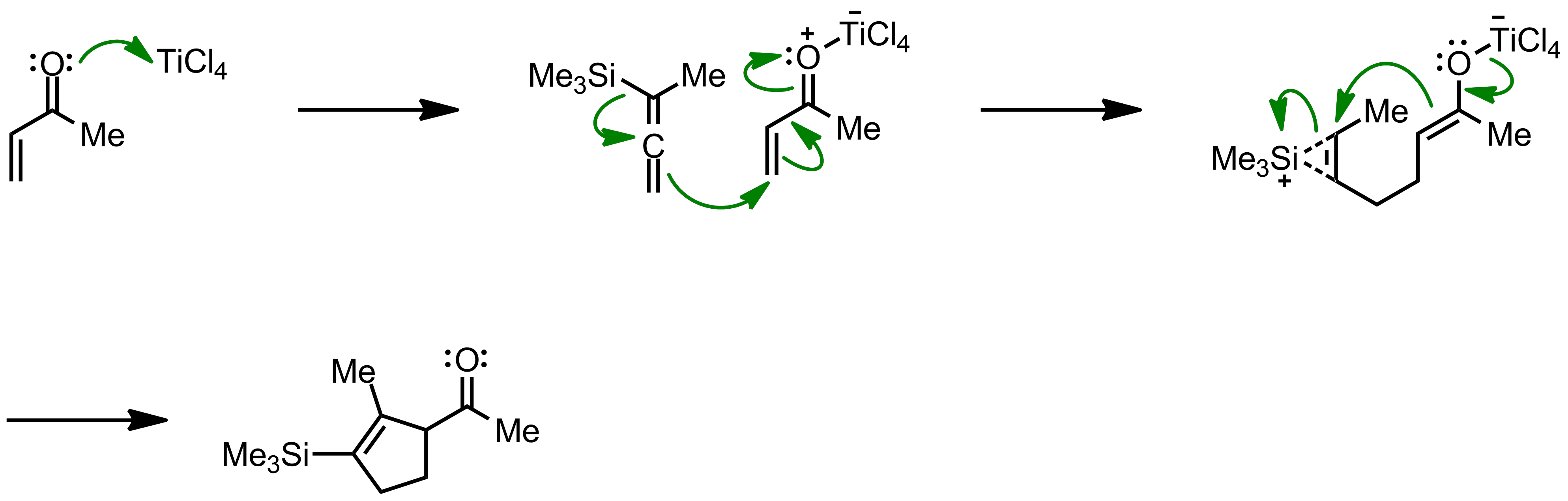 Mechanism of the Danheiser Annulation