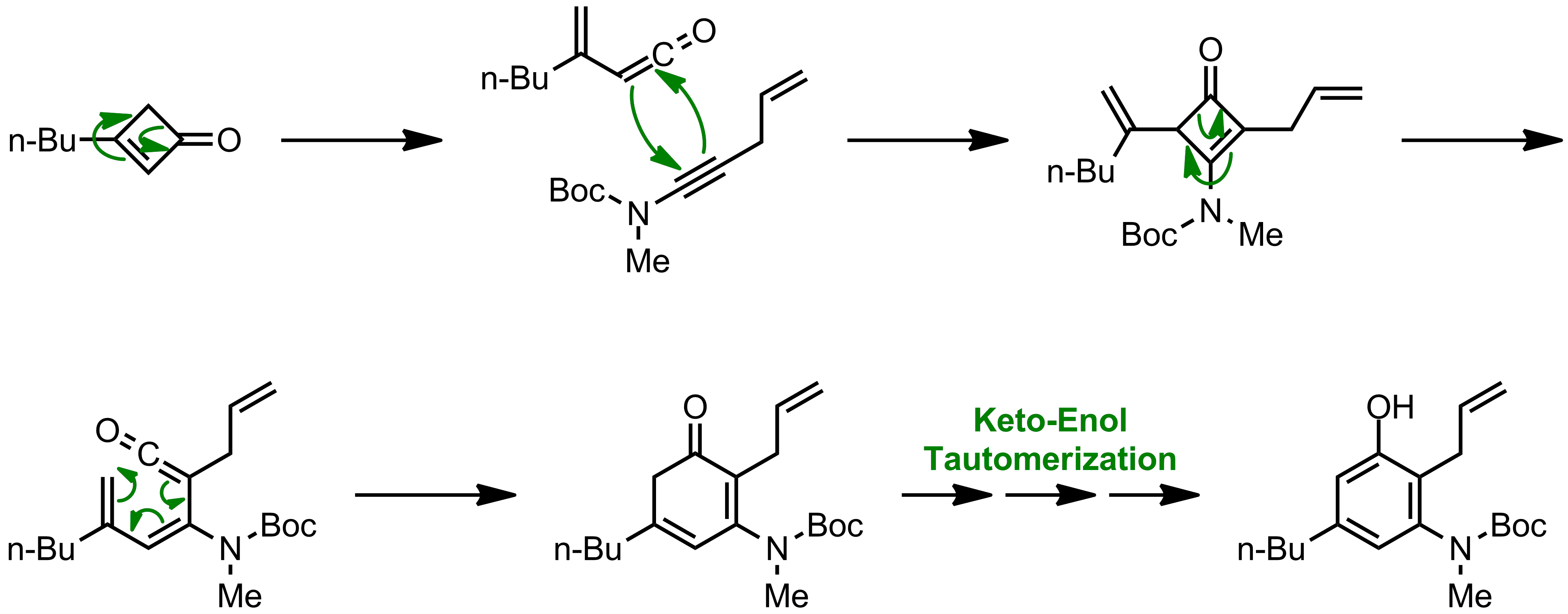 Mechanism of the Danheiser Benzannulation