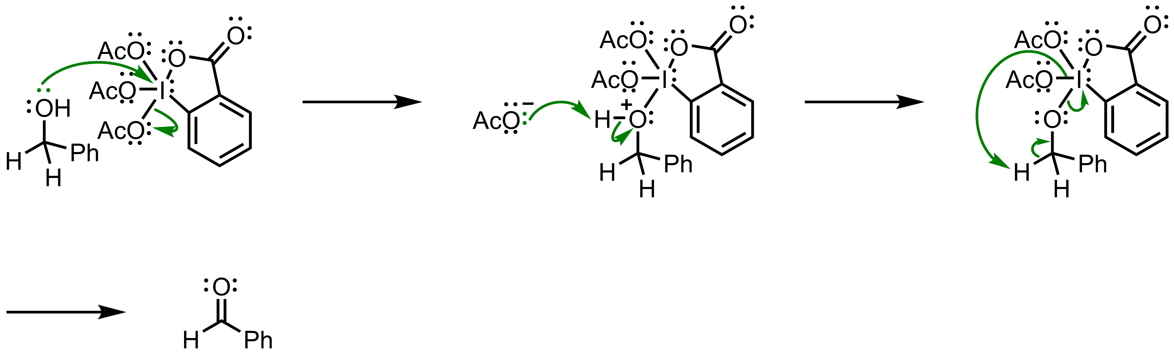 Mechanism of the Dess-Martin Oxidation