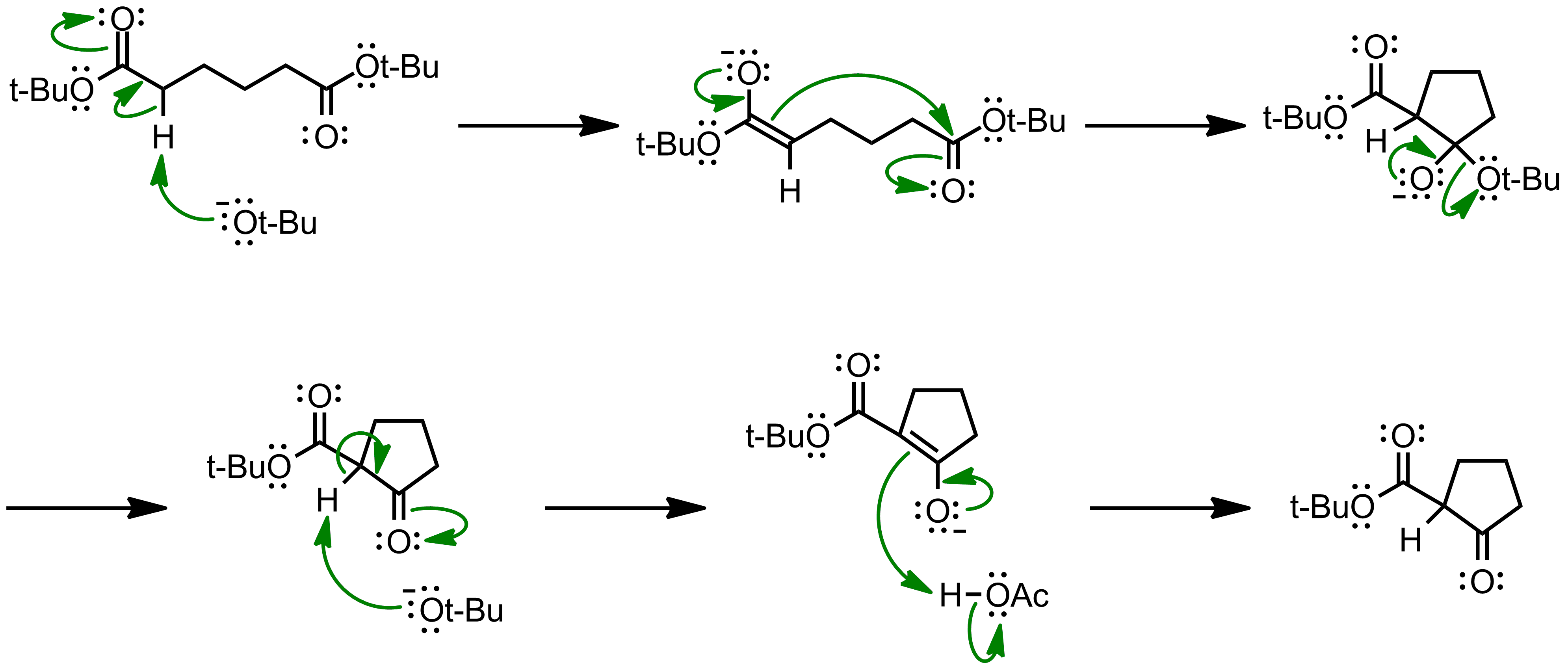 Mechanism of the Dieckmann Condensation