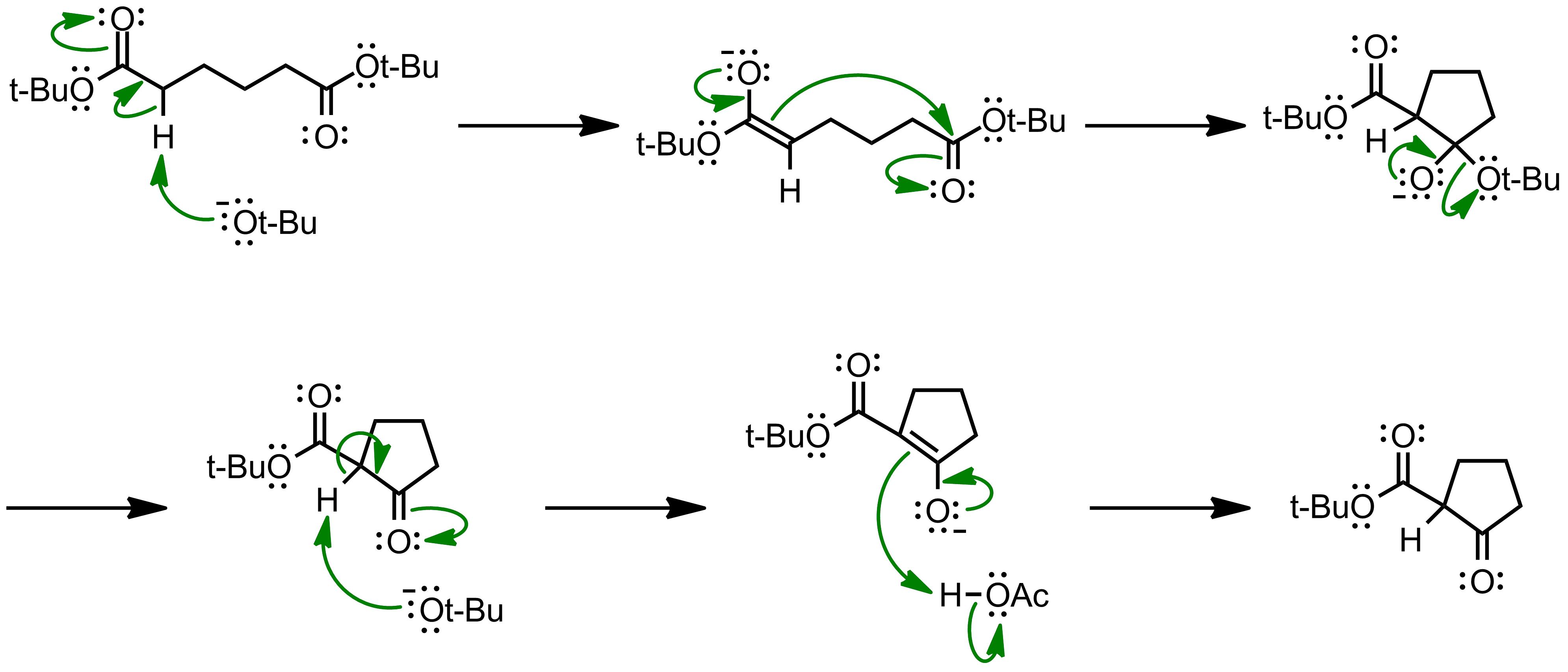 Mechanism of the Dieckmann Condensation