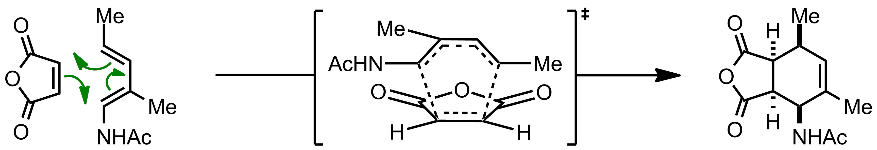 Mechanism of the Diels-Alder Reaction