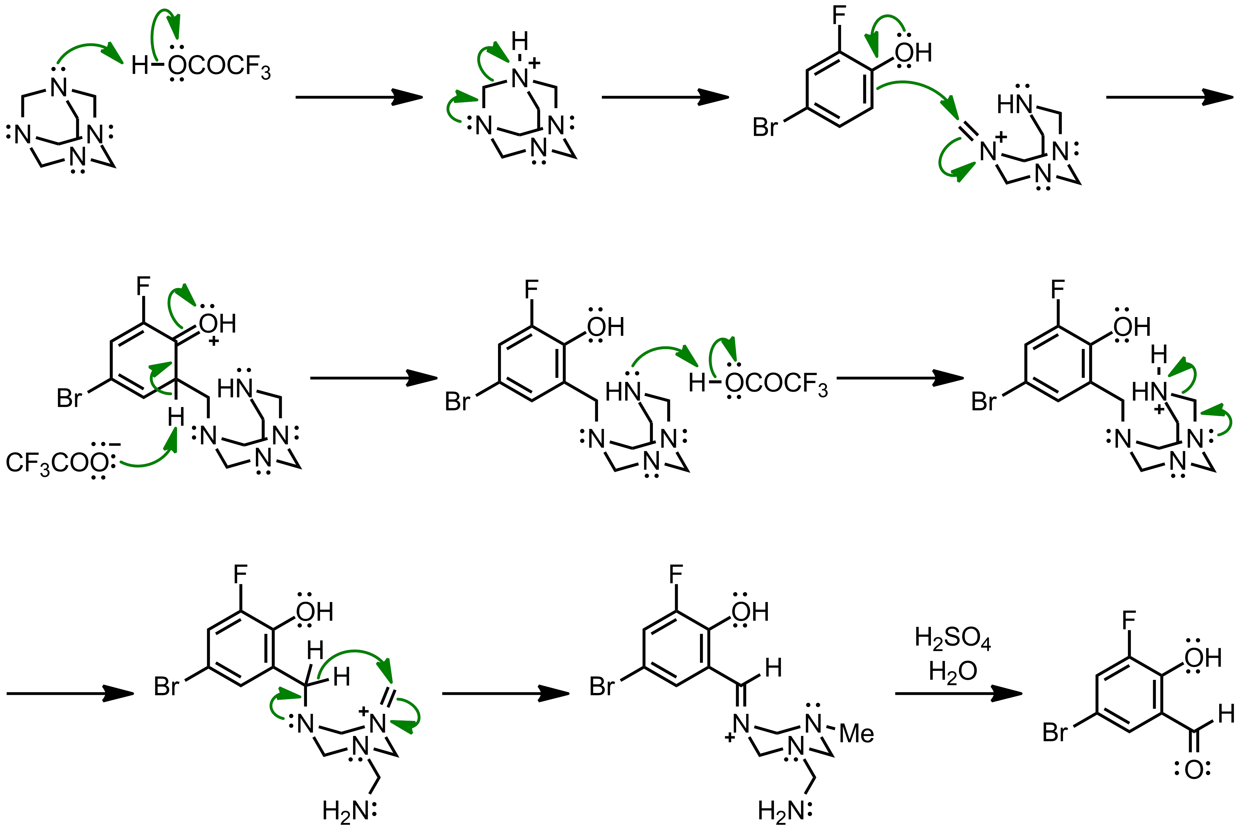 Mechanism of the Duff Reaction