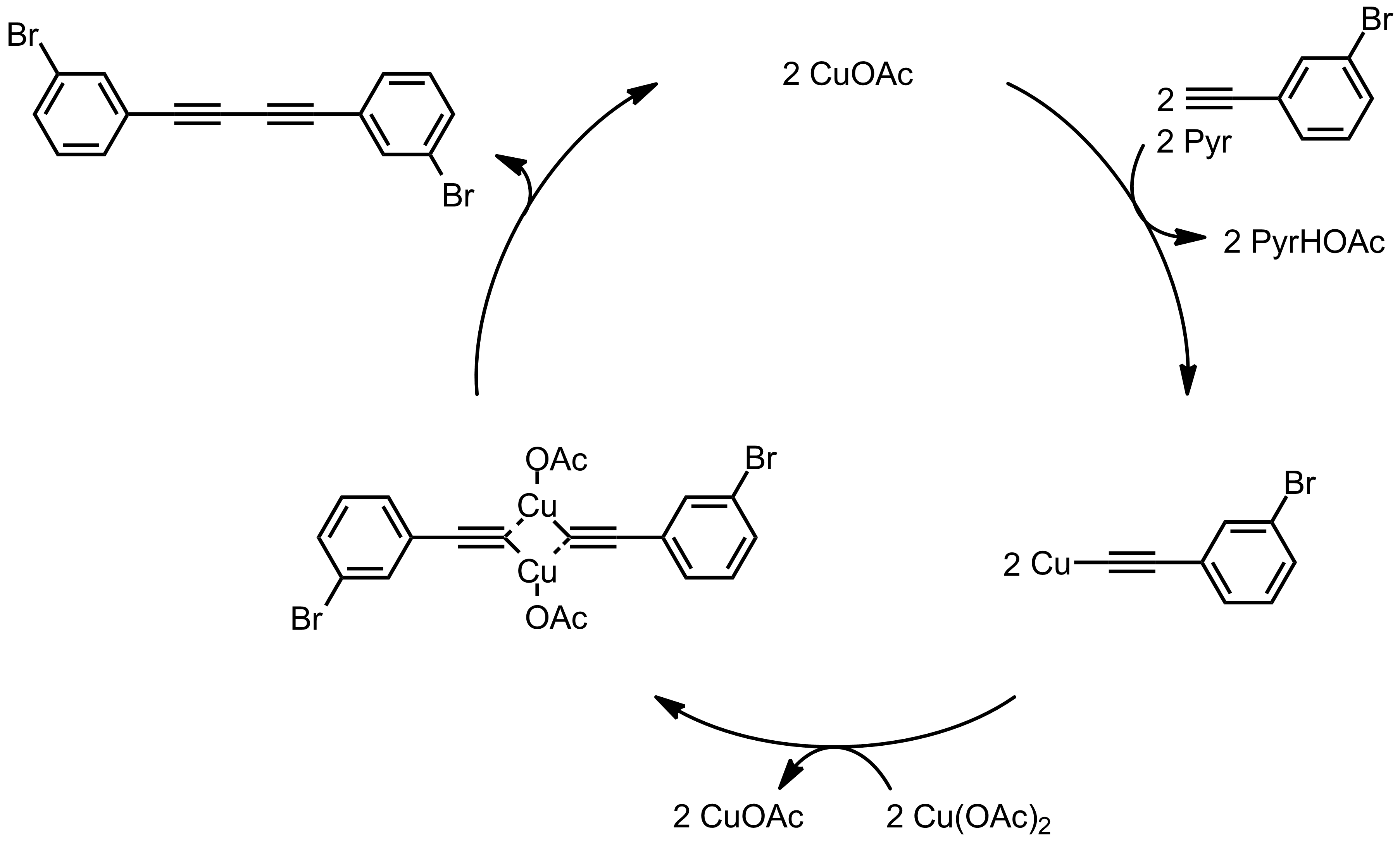 Mechanism of the Eglinton Reaction