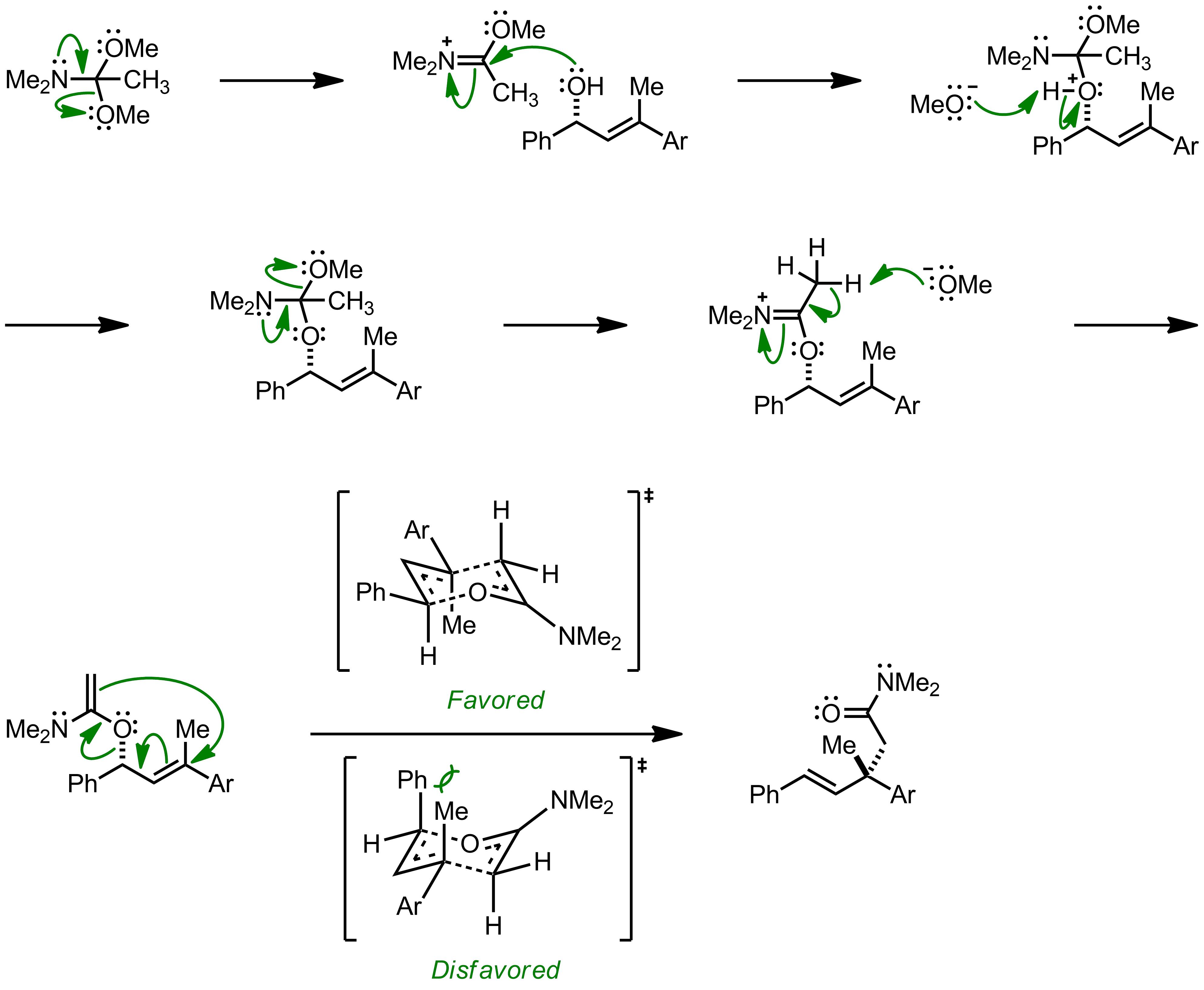 Mechanism of the Eschenmoser-Claisen Rearrangement