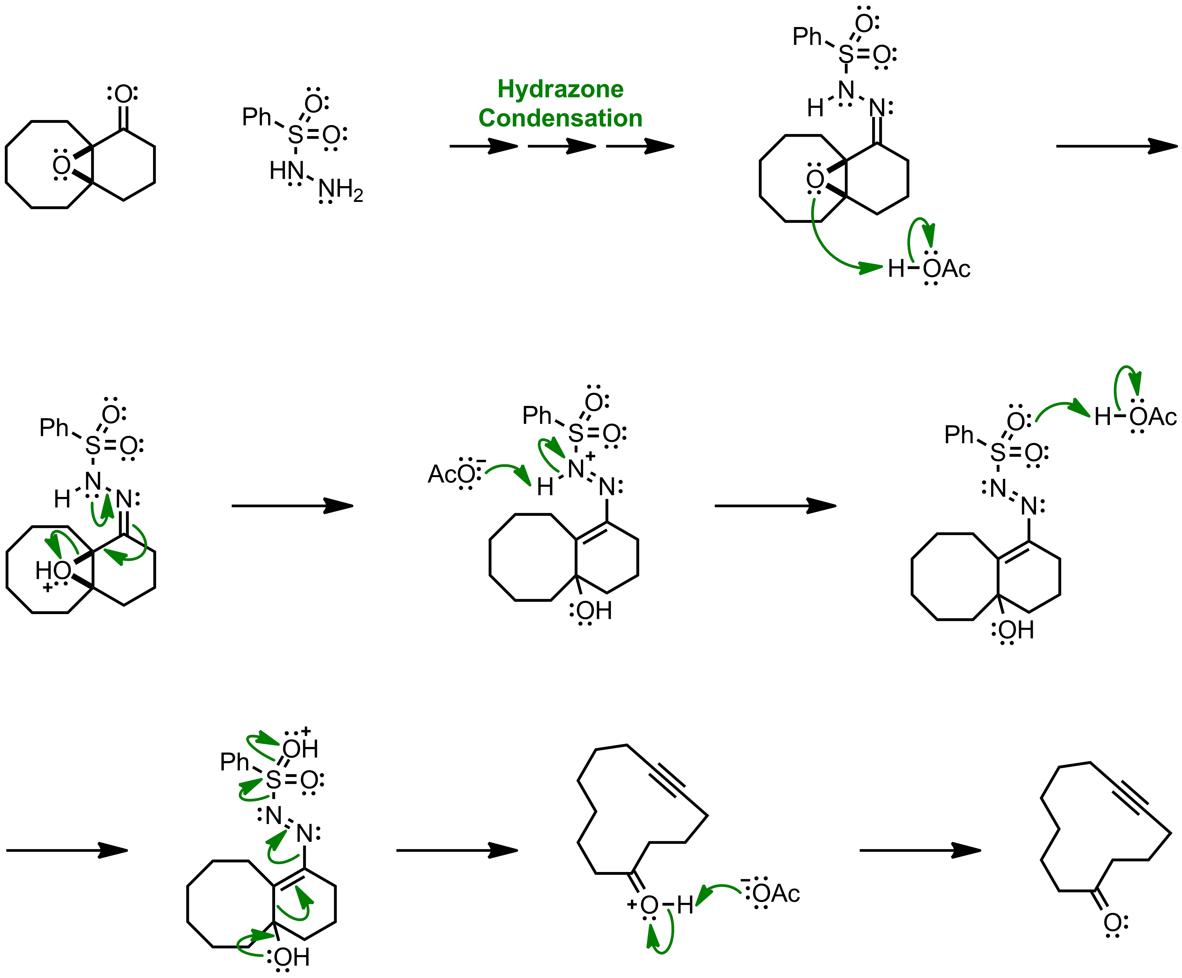 Mechanism of the Eschenmoser Fragmentation