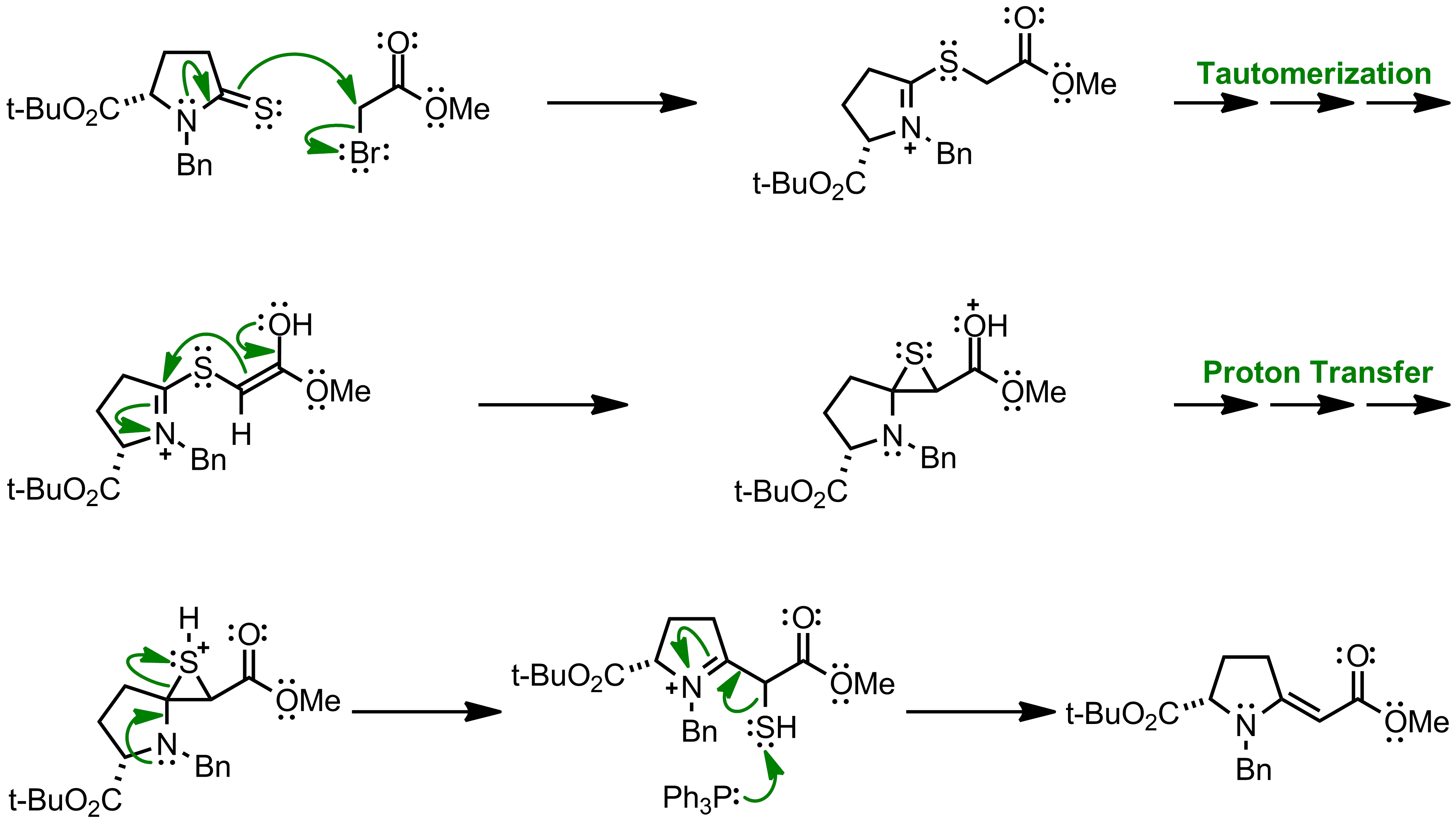 Mechanism of the Eschenmoser Sulfide Contraction