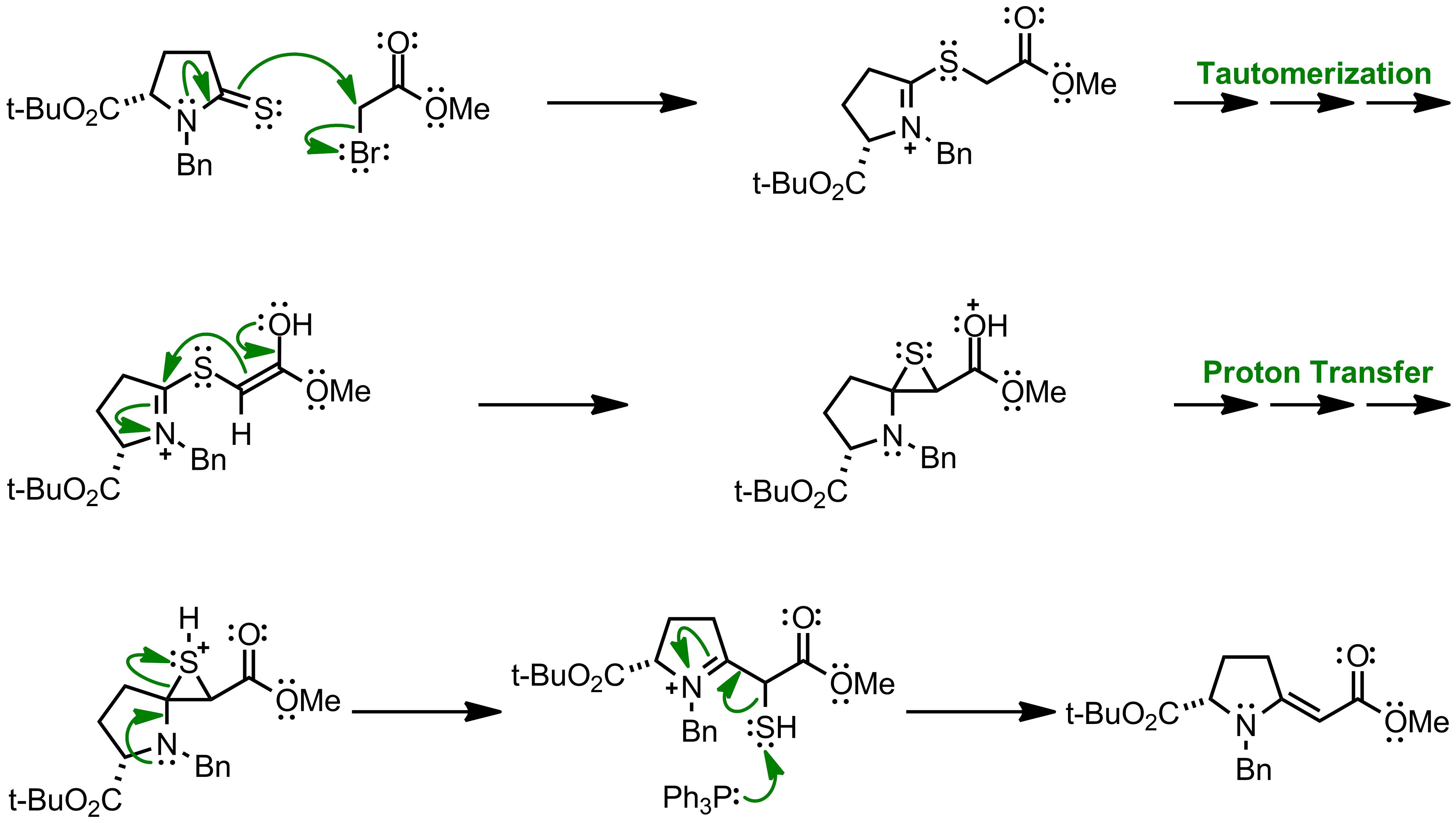 Mechanism of the Eschenmoser Sulfide Contraction