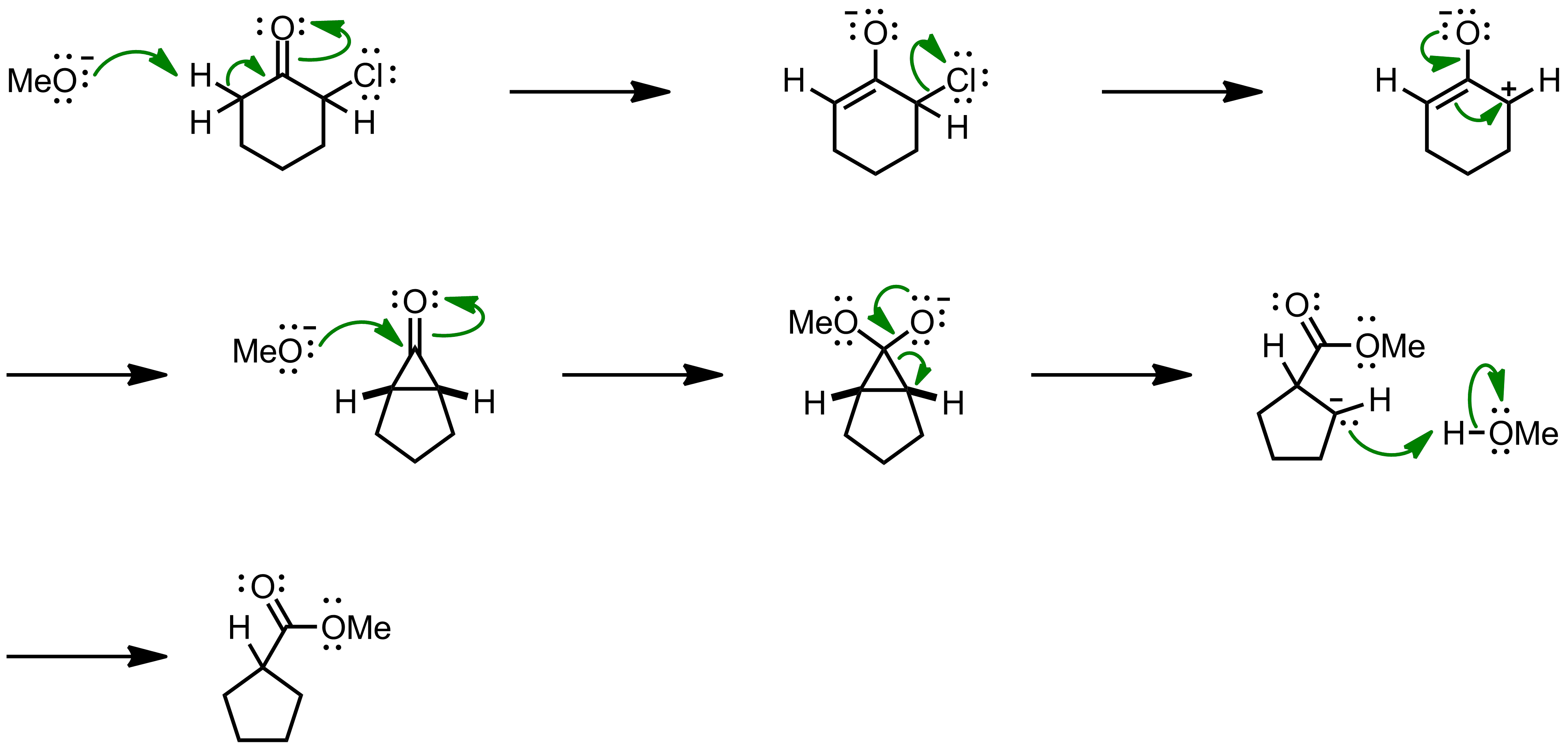 Mechanism of the Favorskii Rearrangement