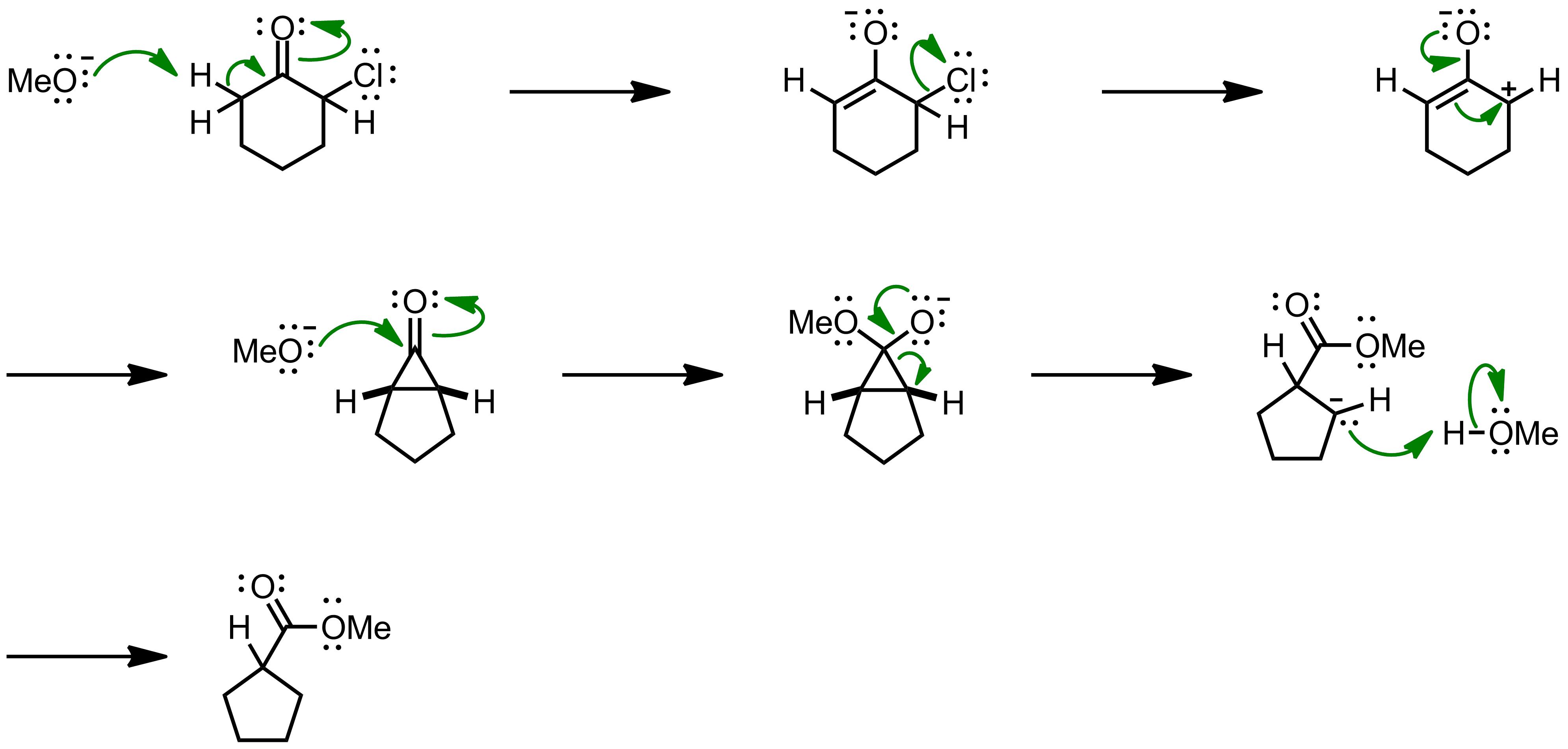 Mechanism of the Favorskii Rearrangement