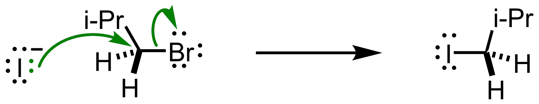Mechanism of the Finkelstein Reaction