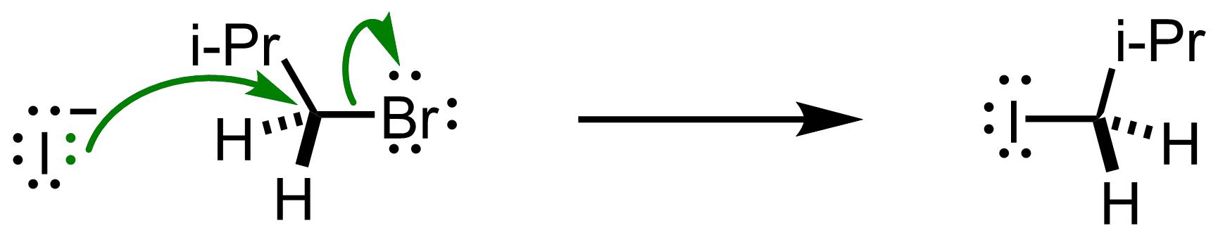 Mechanism of the Finkelstein Reaction